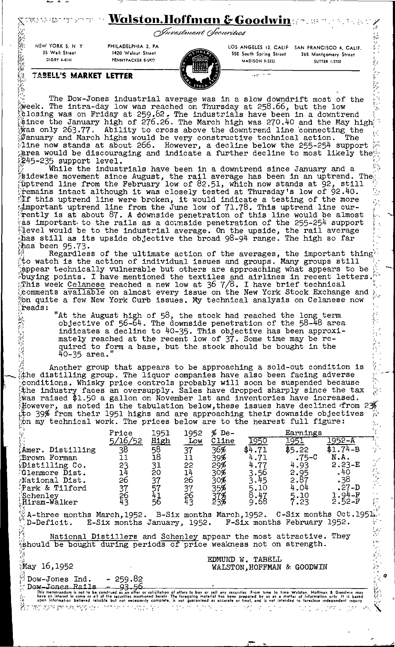 Tabell's Market Letter - May 16, 1952