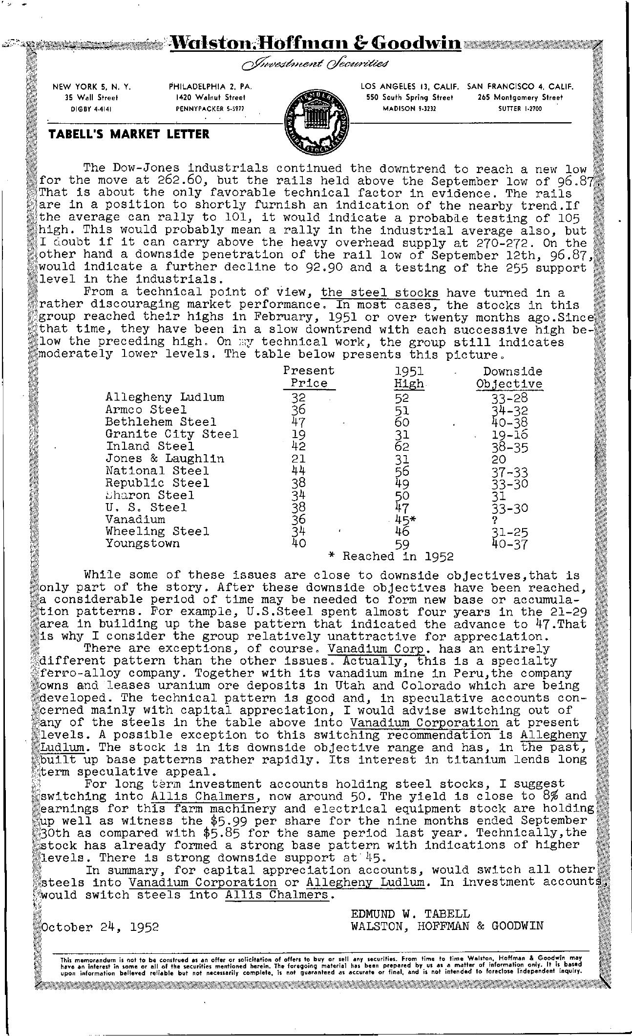 Tabell's Market Letter - October 24, 1952