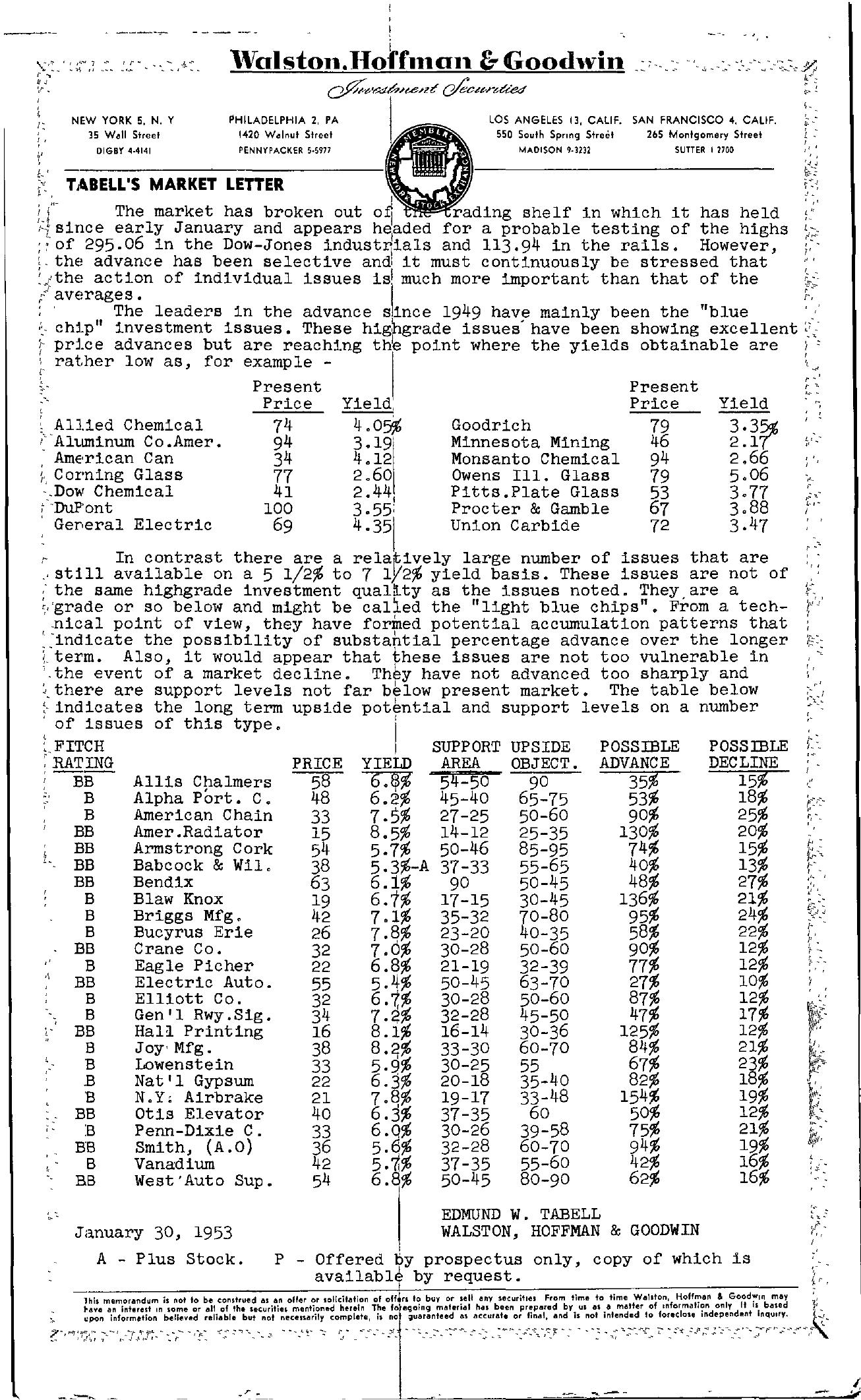 Tabell's Market Letter - January 30, 1953