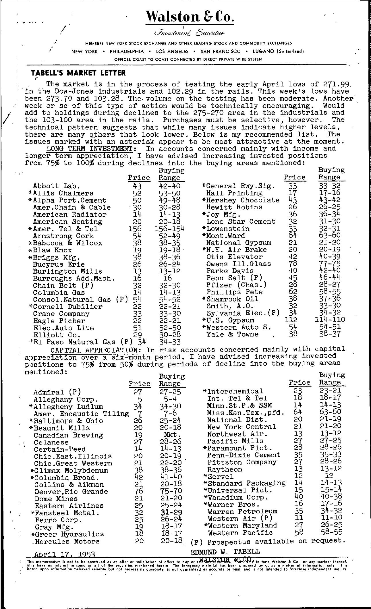 Tabell's Market Letter - April 17, 1953