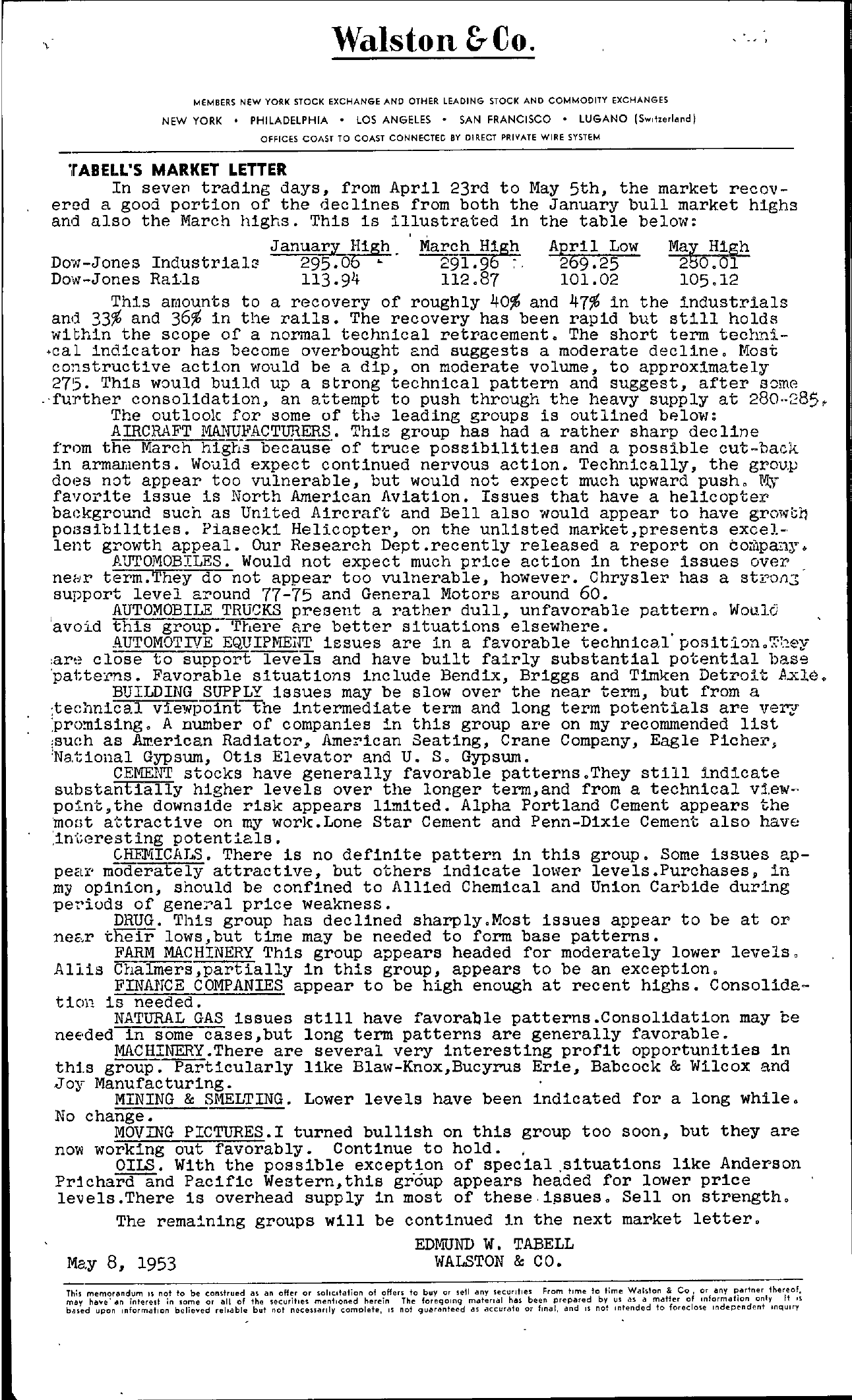 Tabell's Market Letter - May 08, 1953