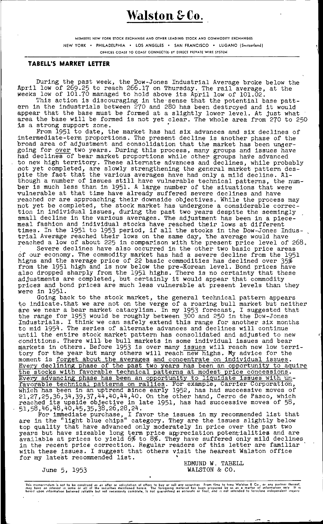 Tabell's Market Letter - June 05, 1953