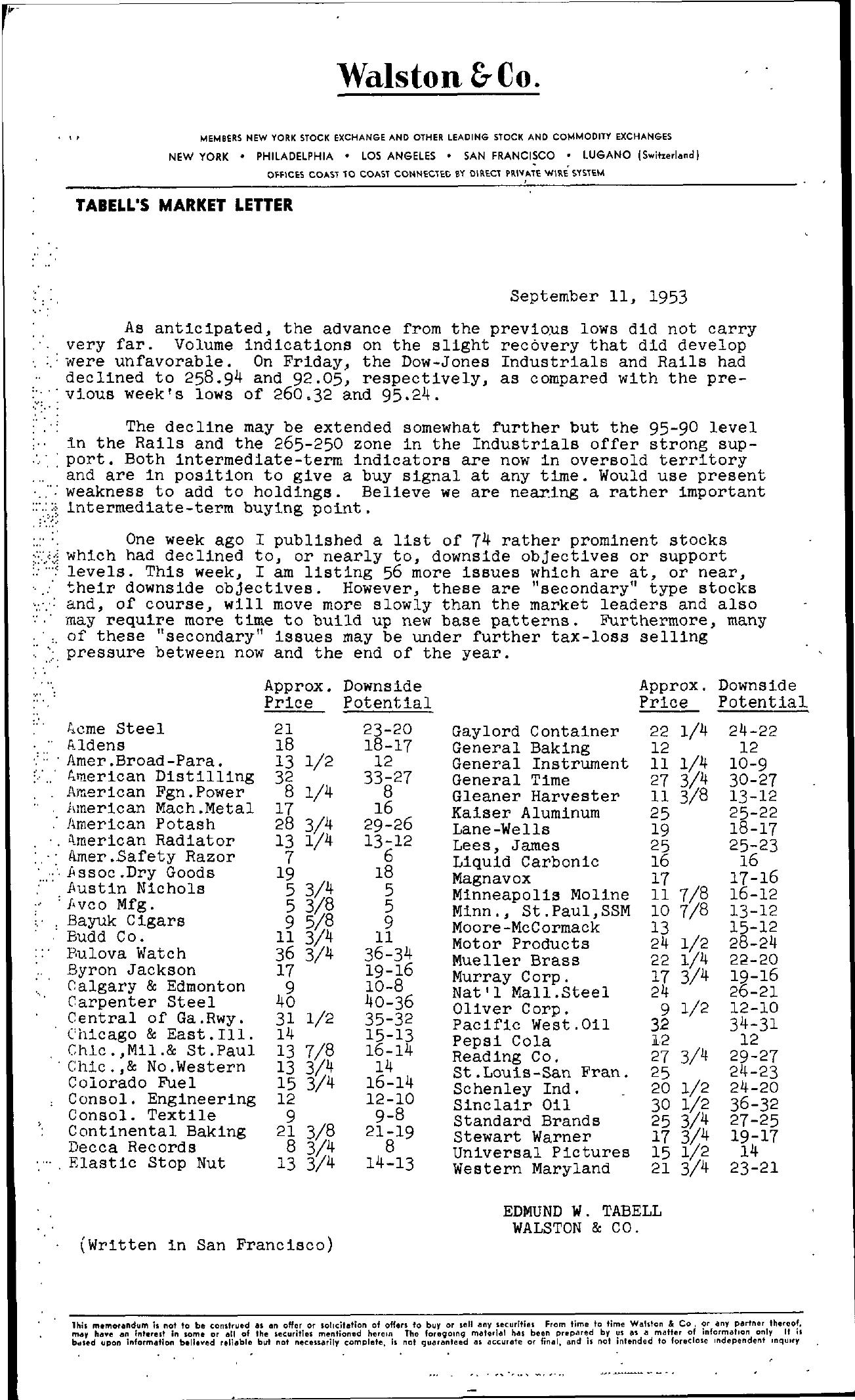 Tabell's Market Letter - September 11, 1953
