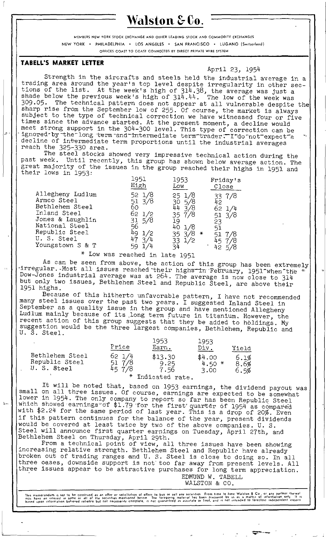 Tabell's Market Letter - April 23, 1954
