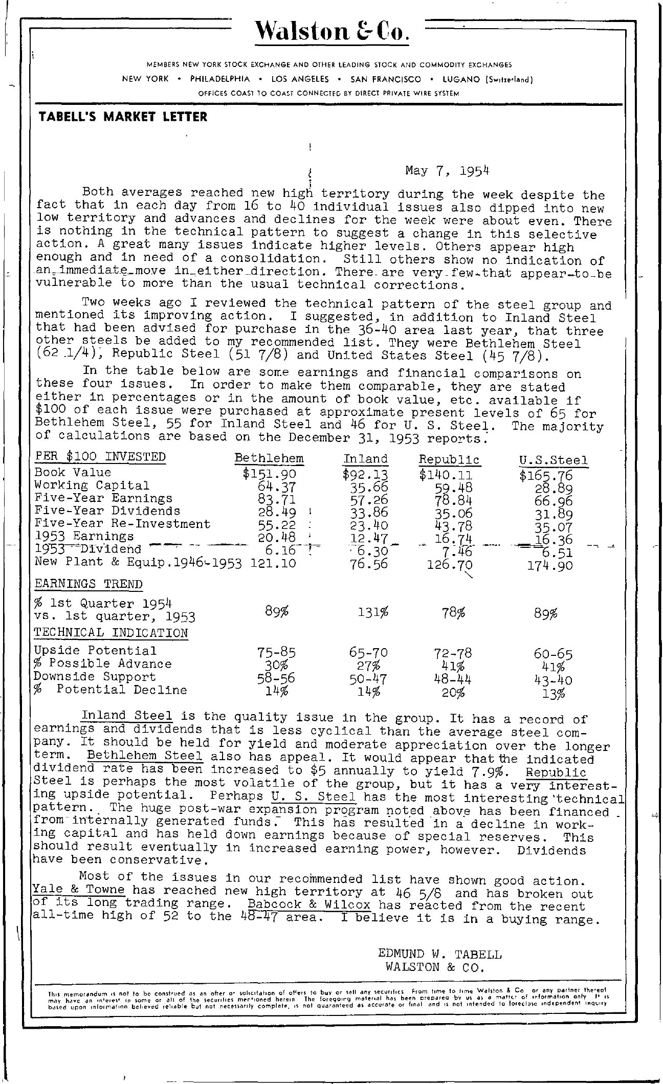 Tabell's Market Letter - May 07, 1954