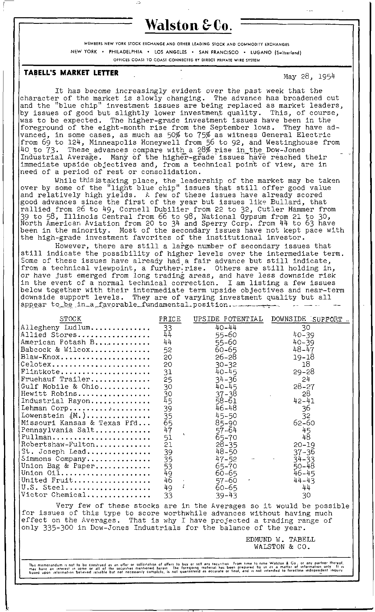Tabell's Market Letter - May 28, 1954