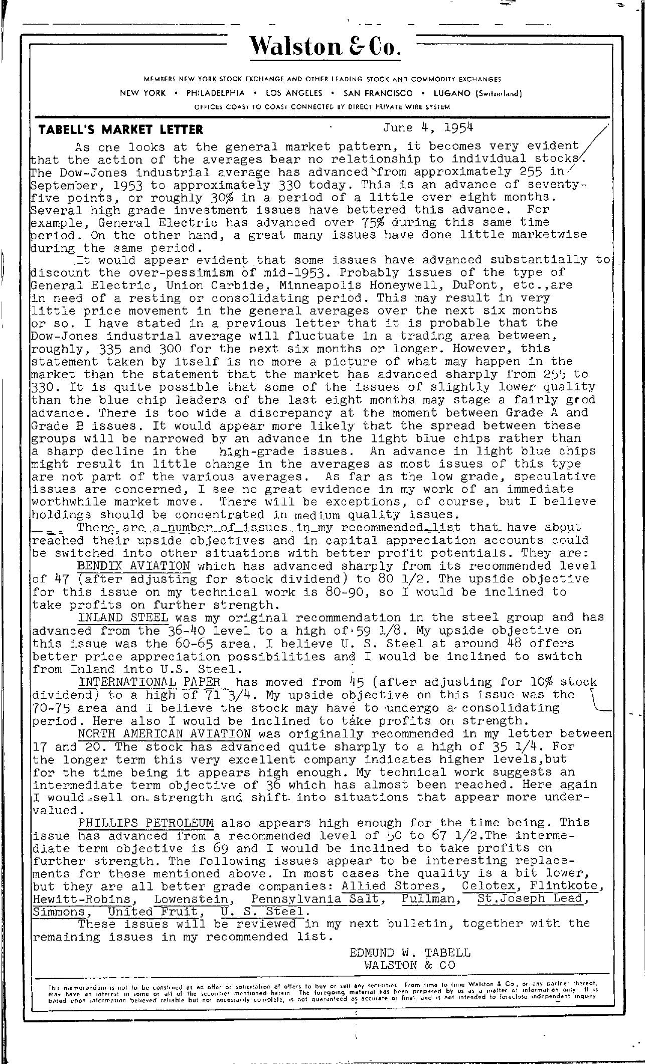 Tabell's Market Letter - June 04, 1954