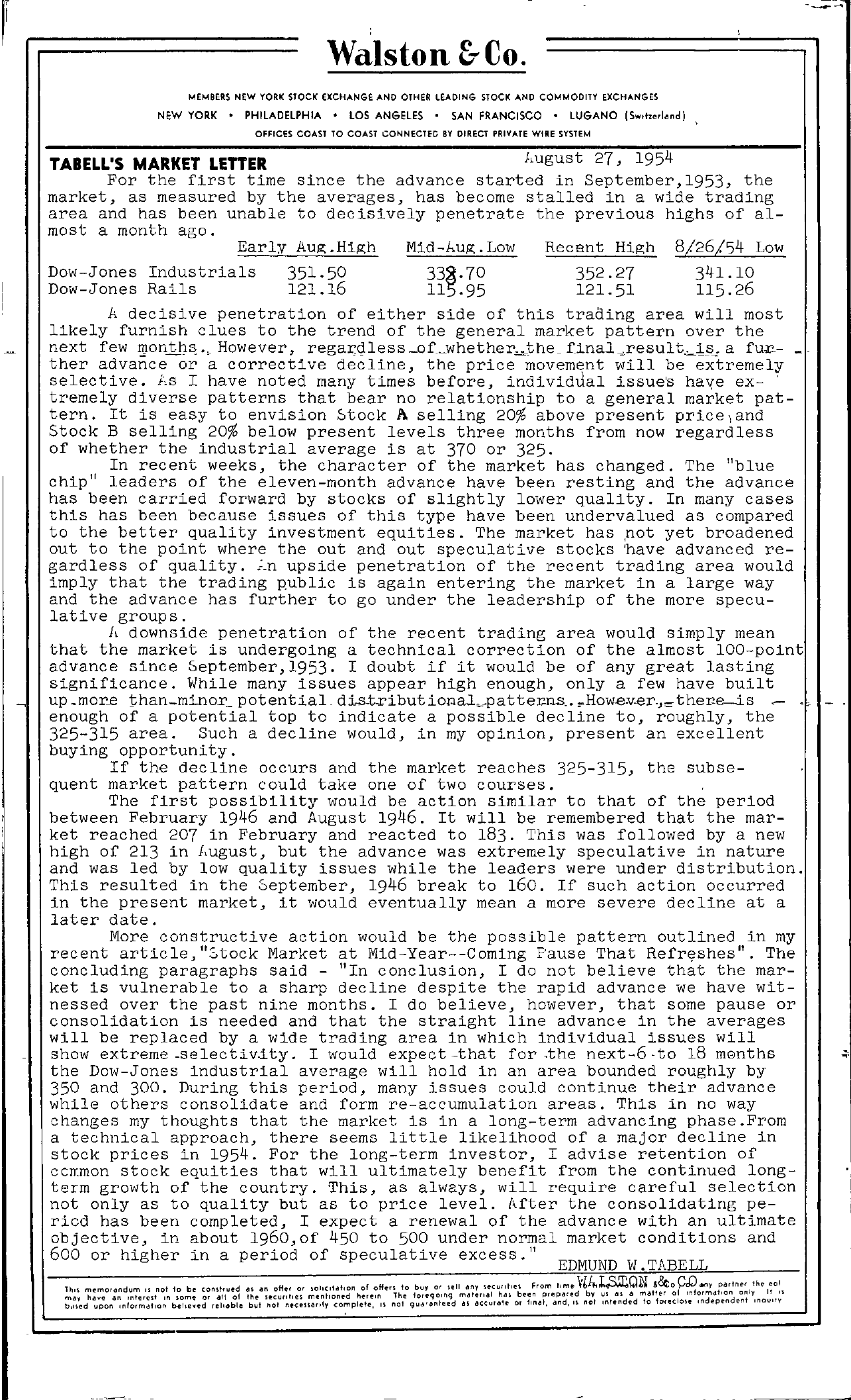 Tabell's Market Letter - August 27, 1954