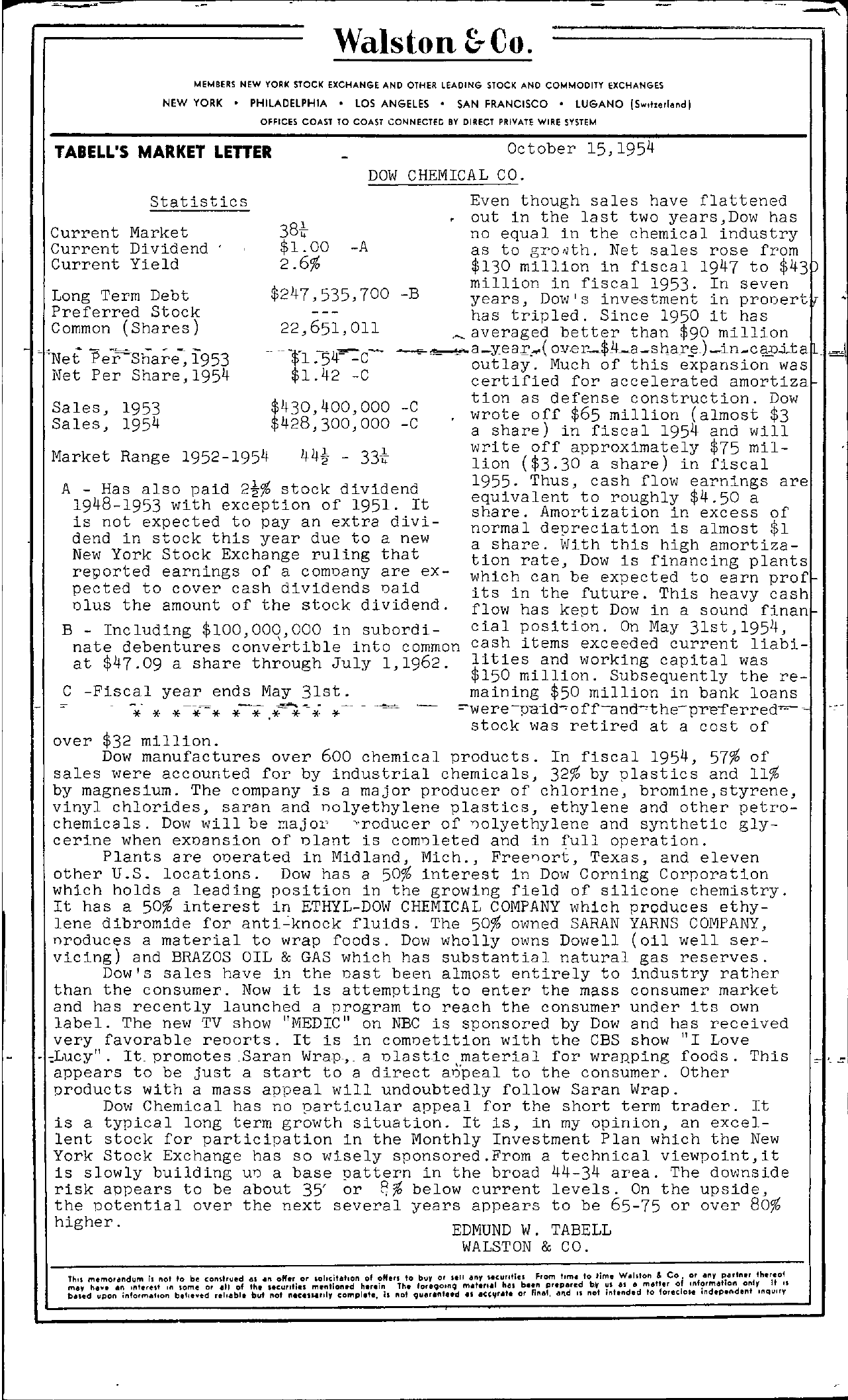 Tabell's Market Letter - October 15, 1954