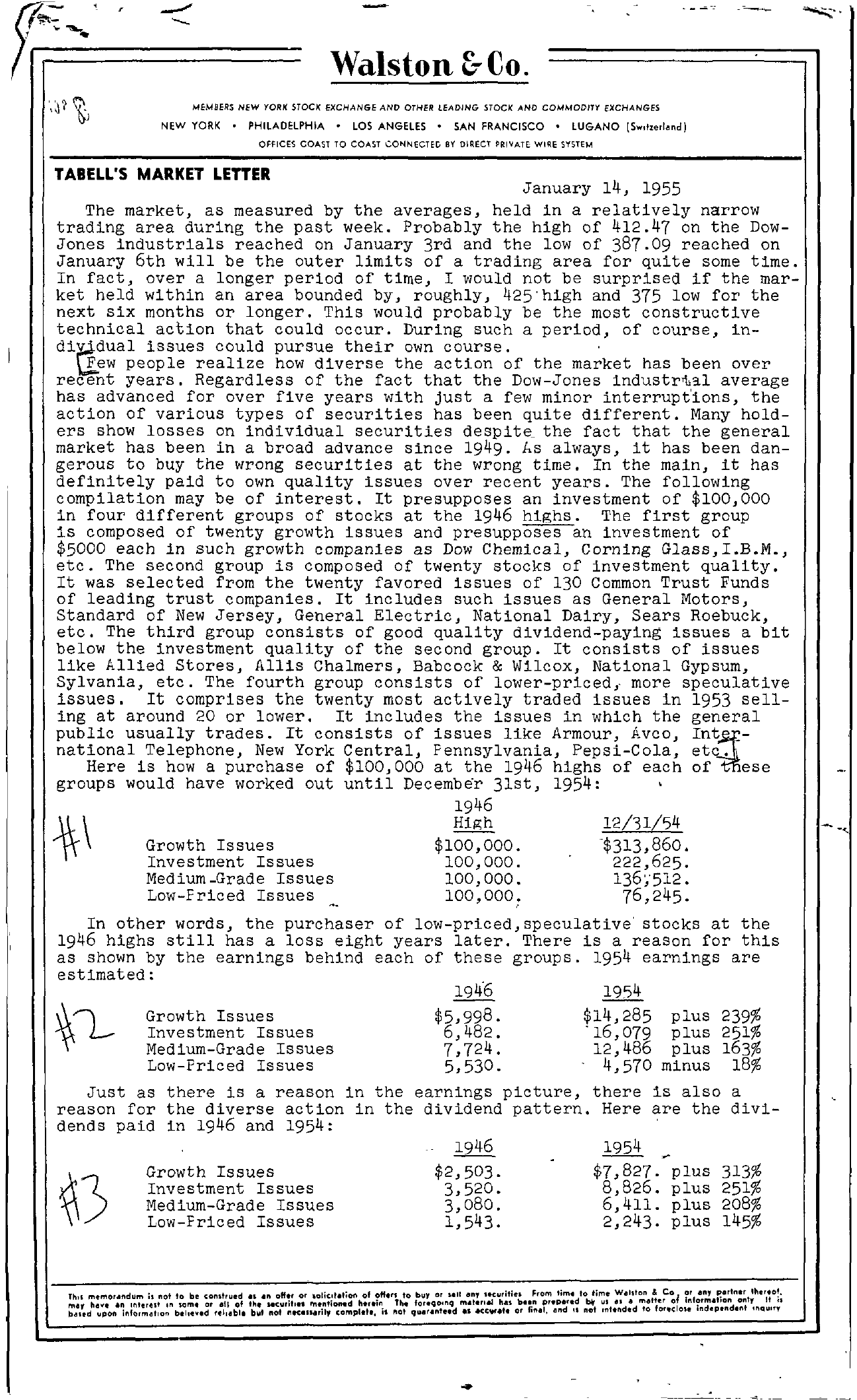 Tabell's Market Letter - January 14, 1955 page 1