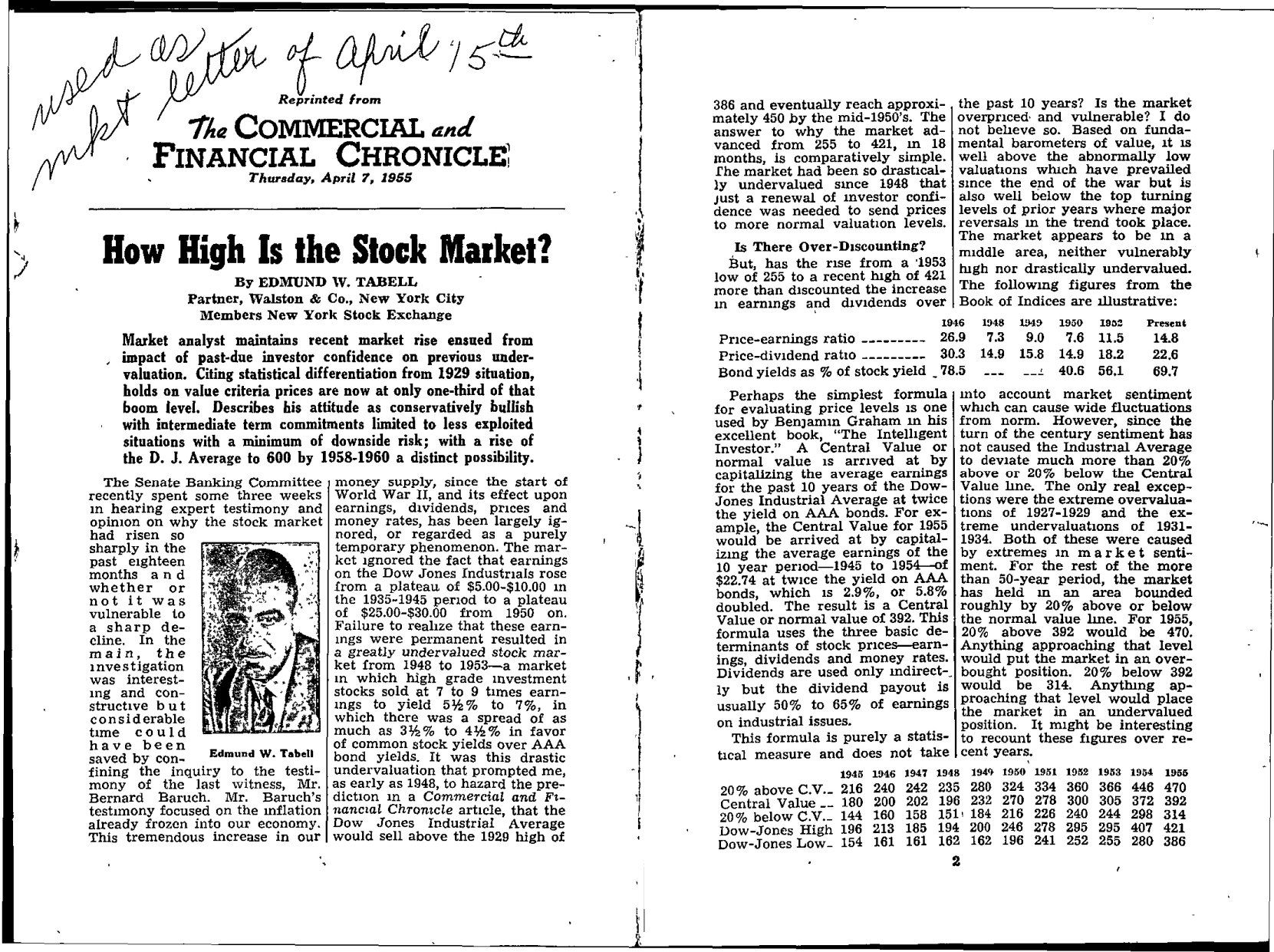 Tabell's Market Letter - April 15, 1955 page 1