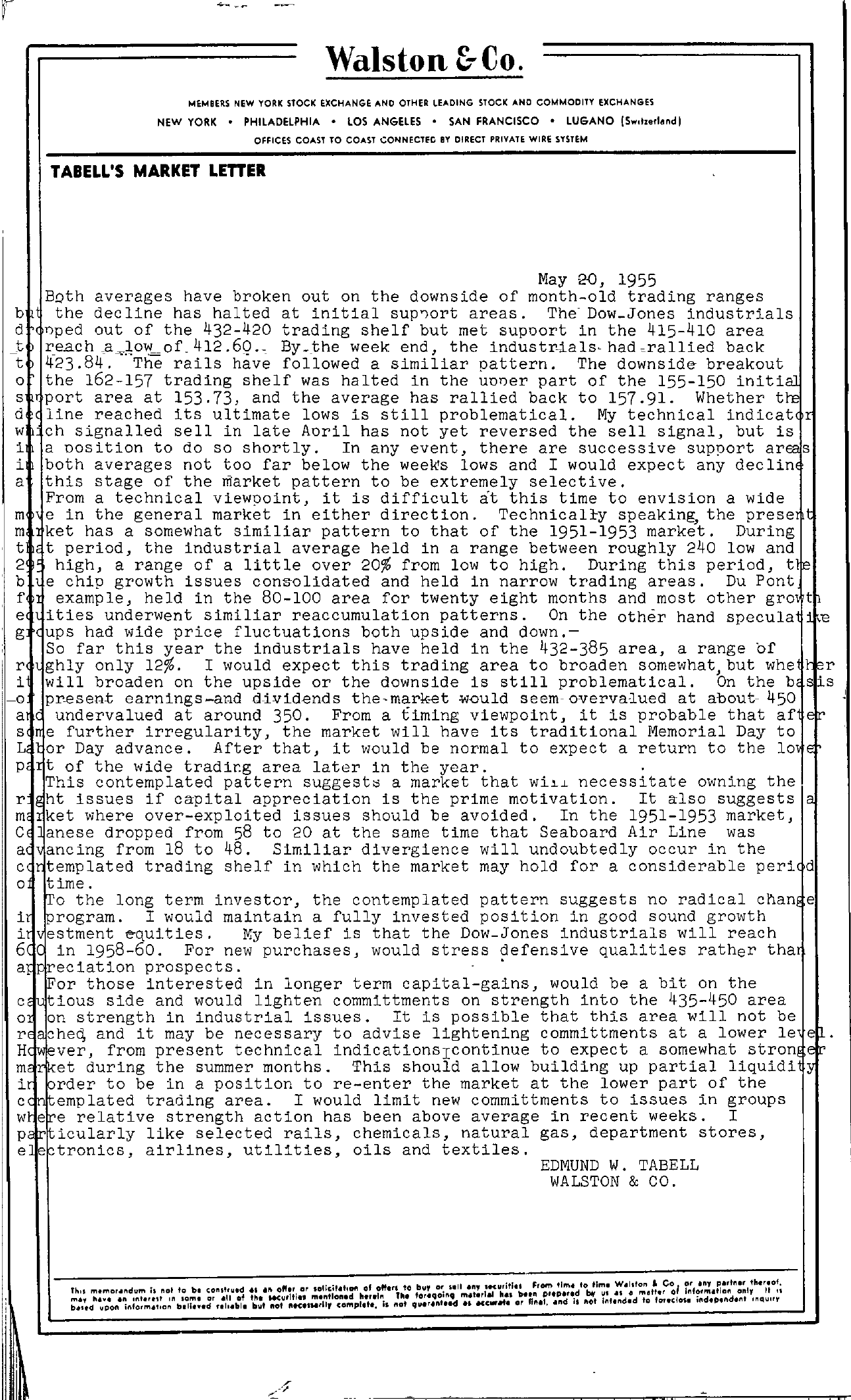 Tabell's Market Letter - May 20, 1955