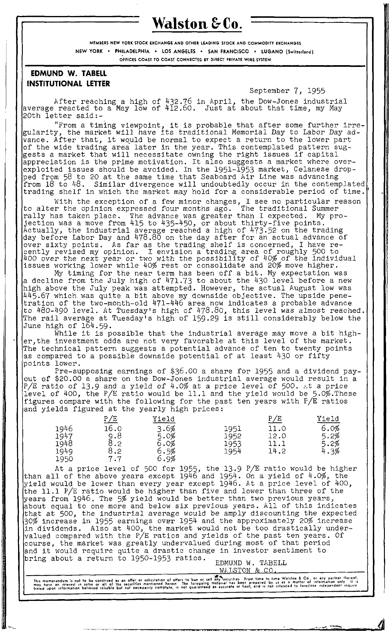 Tabell's Market Letter - September 07, 1955