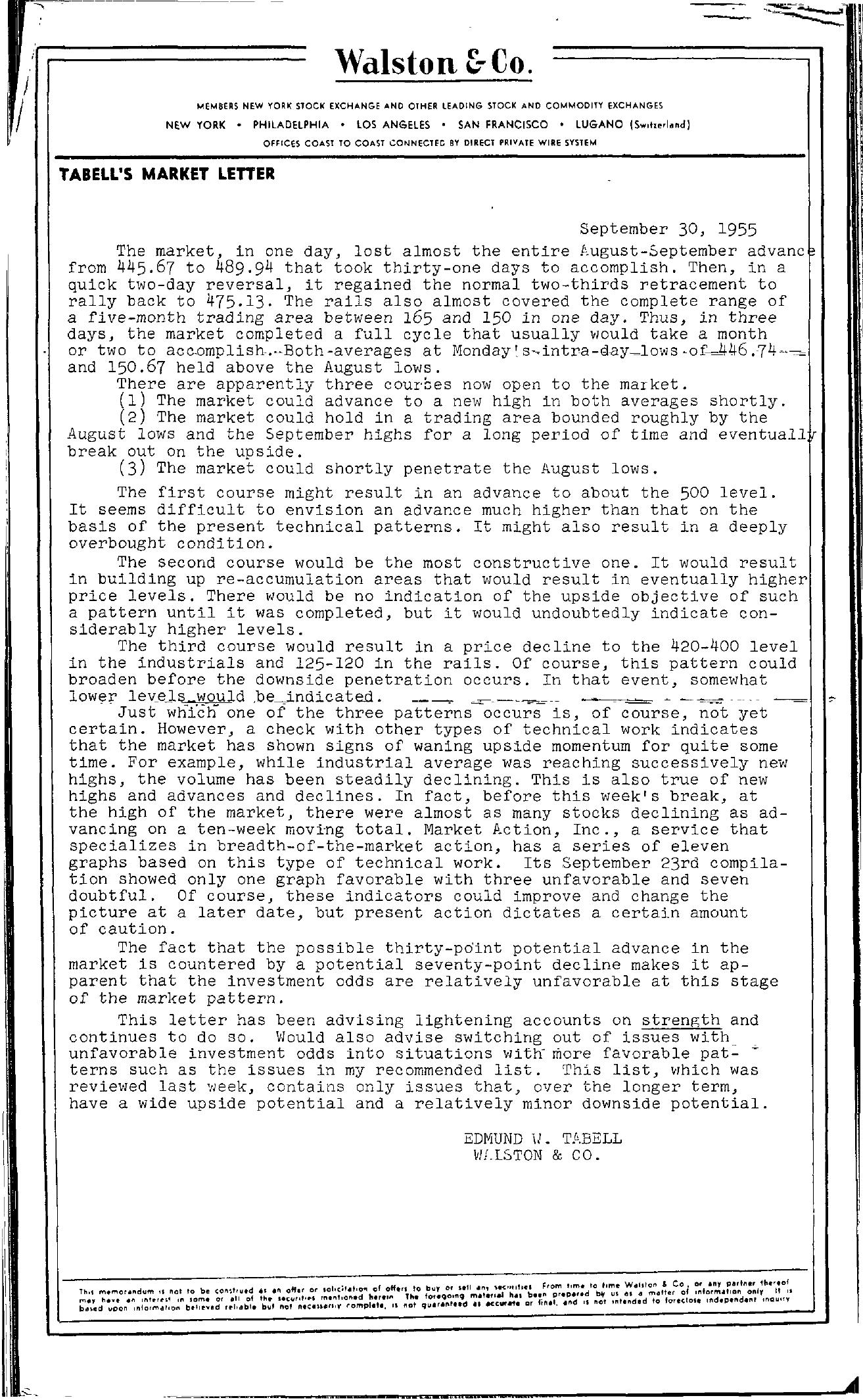 Tabell's Market Letter - September 30, 1955