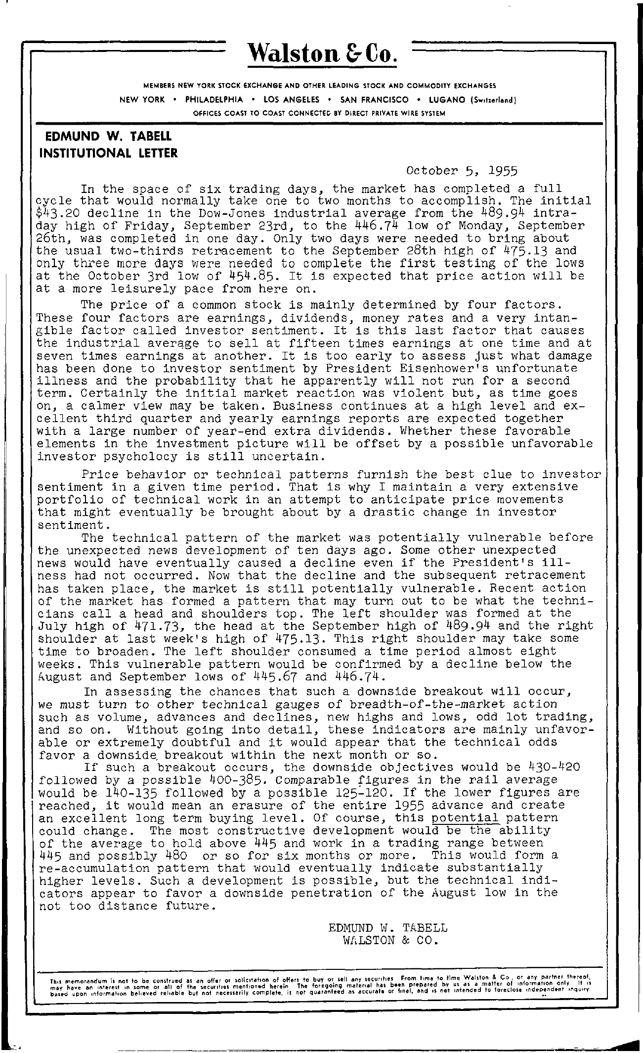Tabell's Market Letter - October 05, 1955