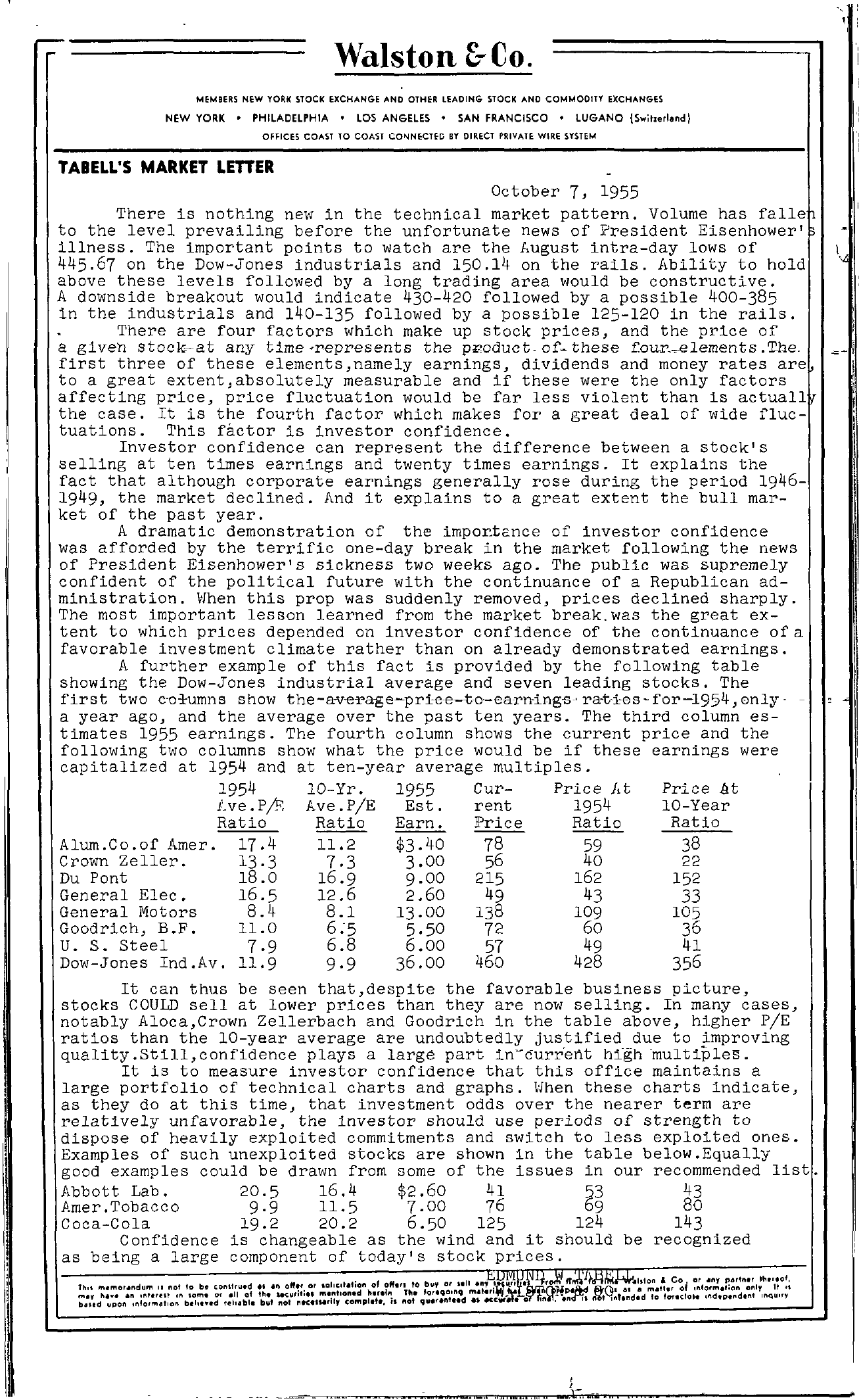 Tabell's Market Letter - October 07, 1955
