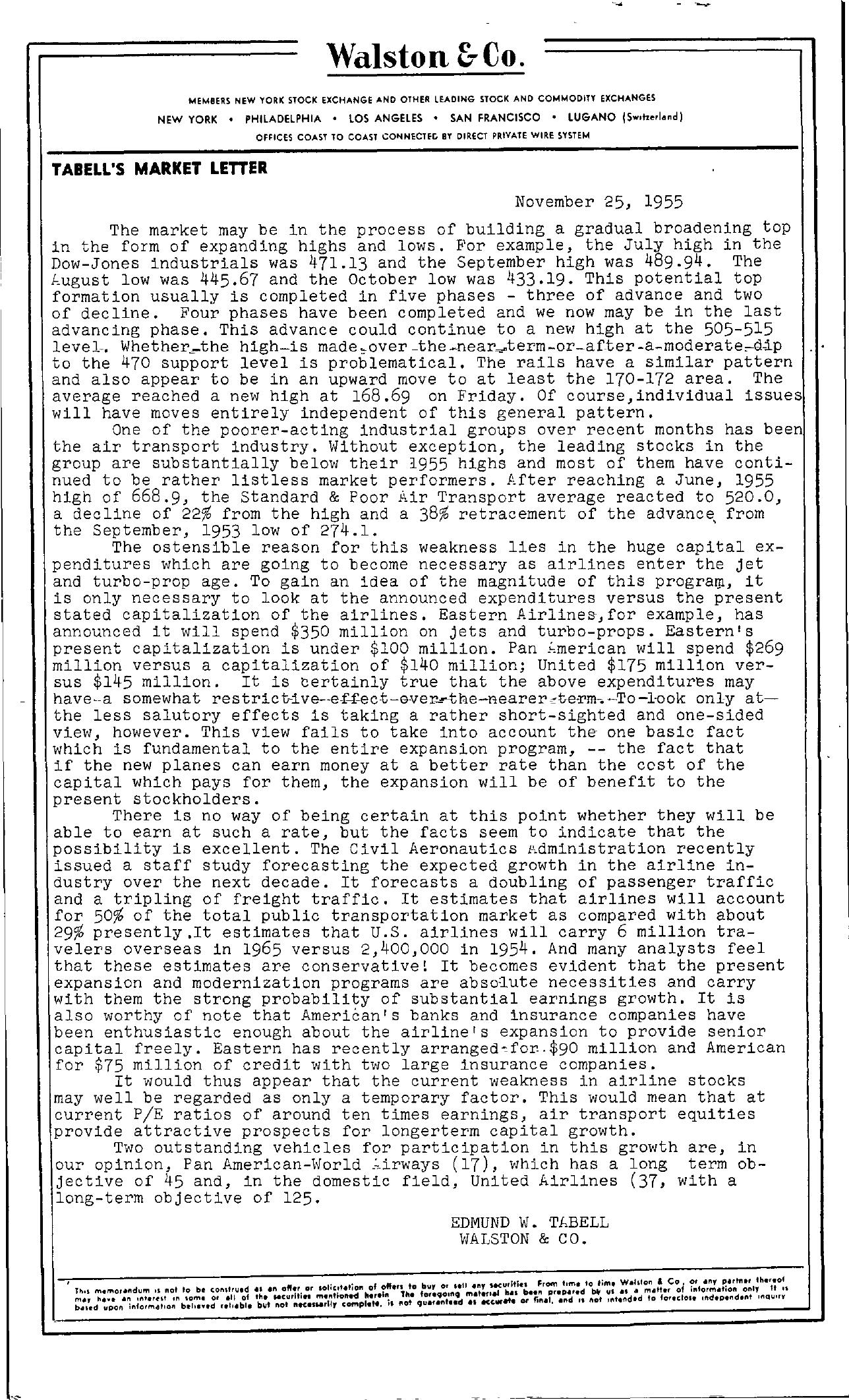 Tabell's Market Letter - November 25, 1955