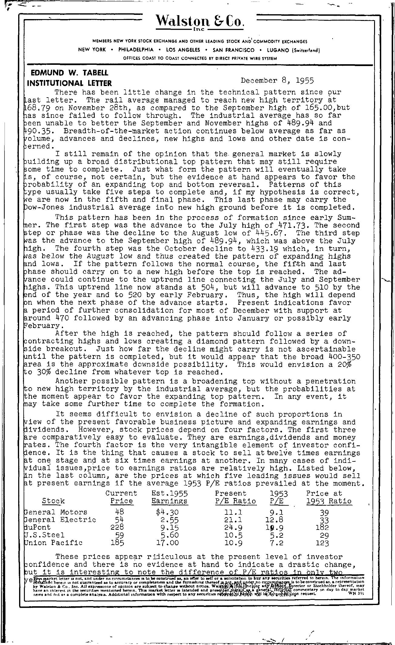 Tabell's Market Letter - December 08, 1955