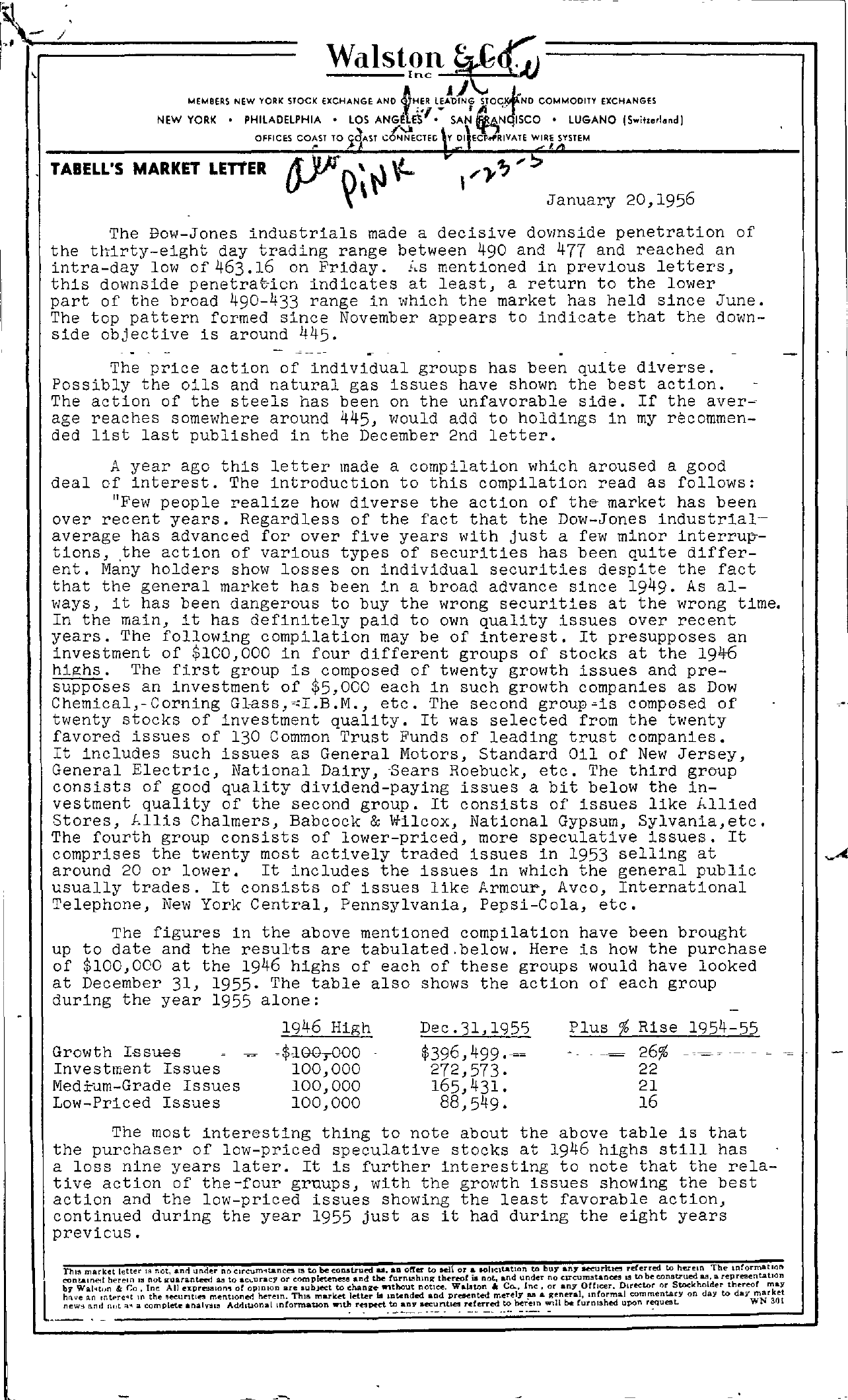 Tabell's Market Letter - January 20, 1956 page 1
