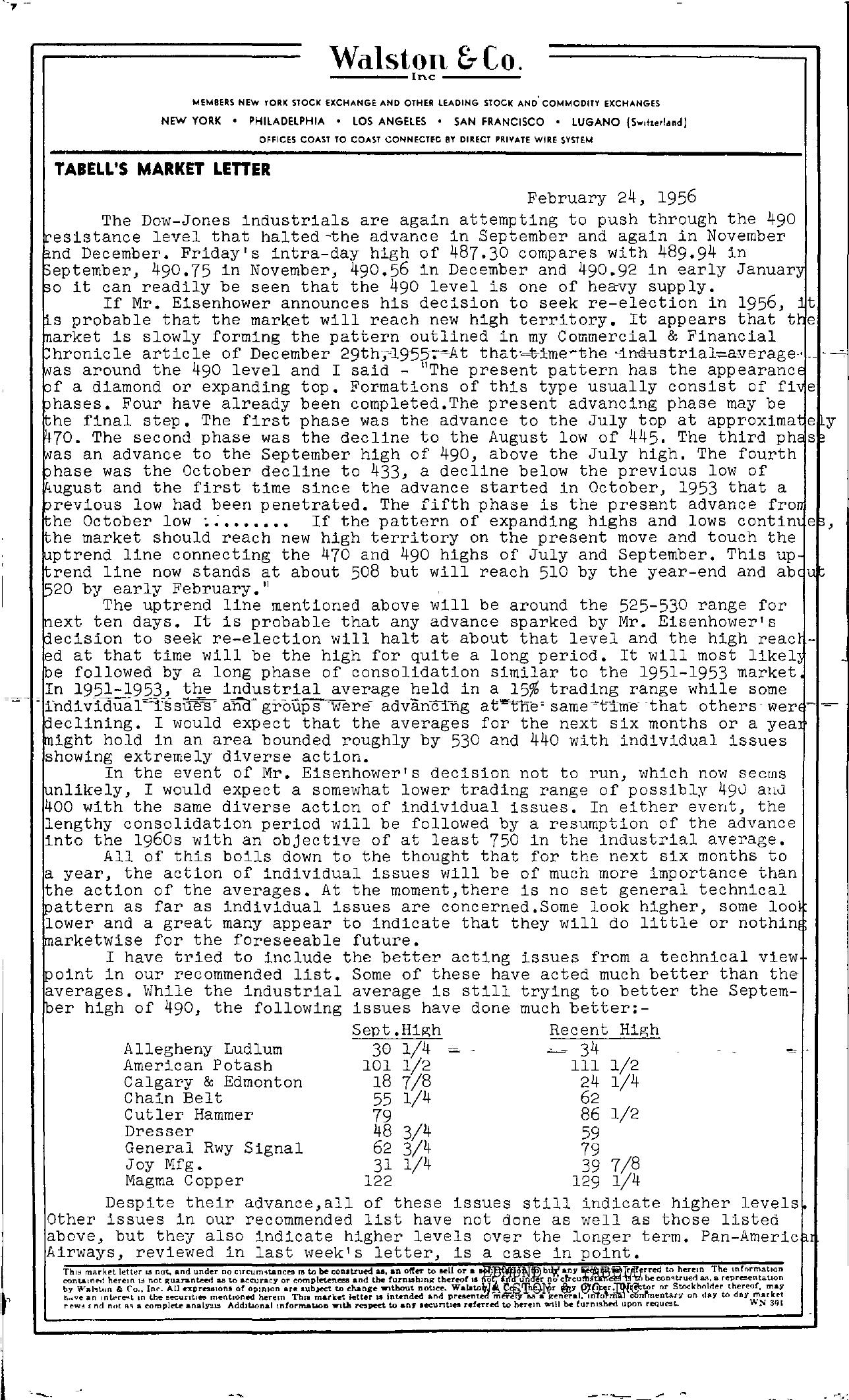 Tabell's Market Letter - February 24, 1956
