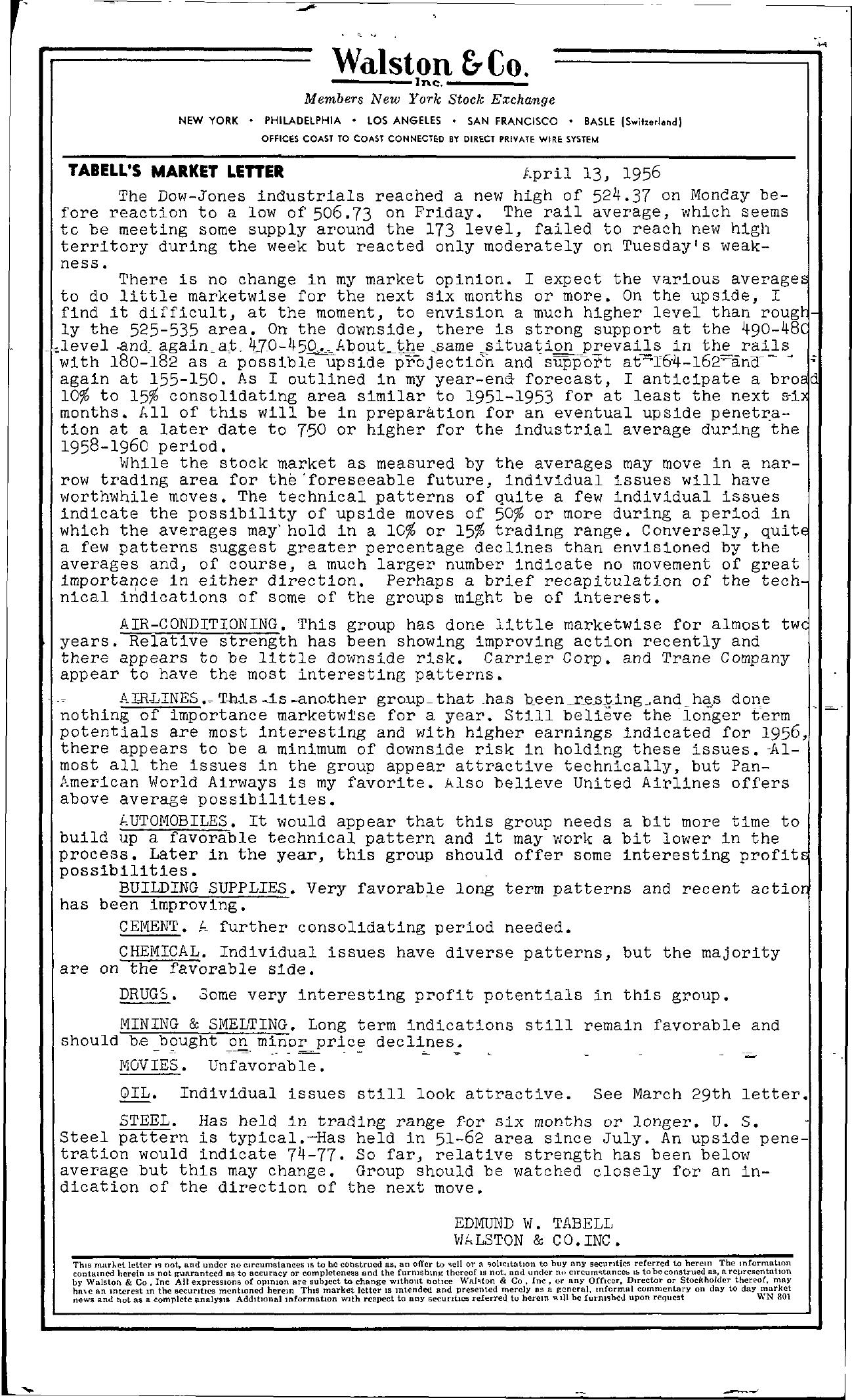 Tabell's Market Letter - April 13, 1956
