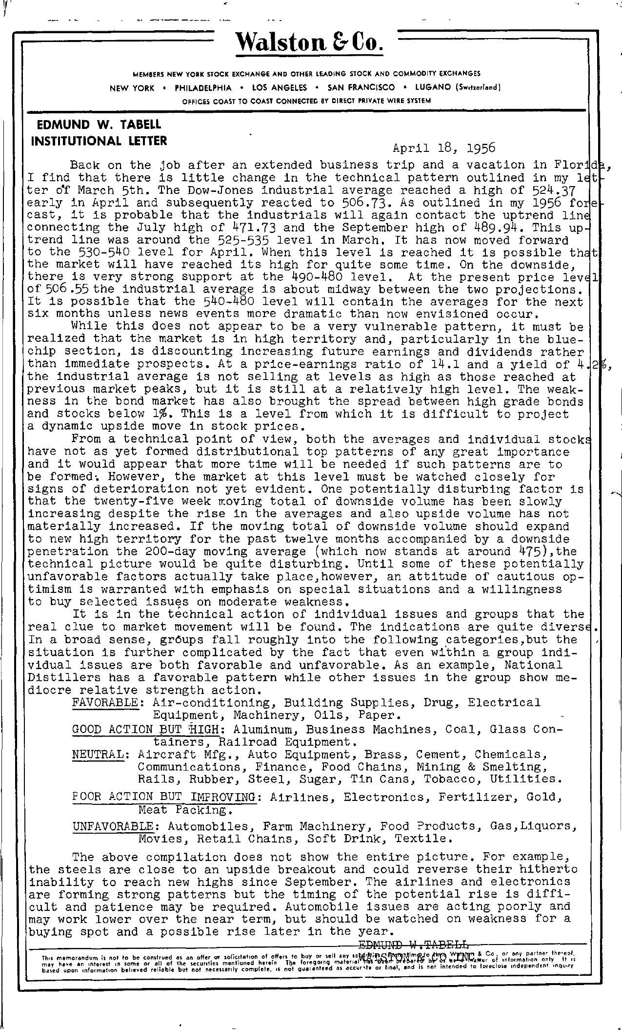 Tabell's Market Letter - April 18, 1956