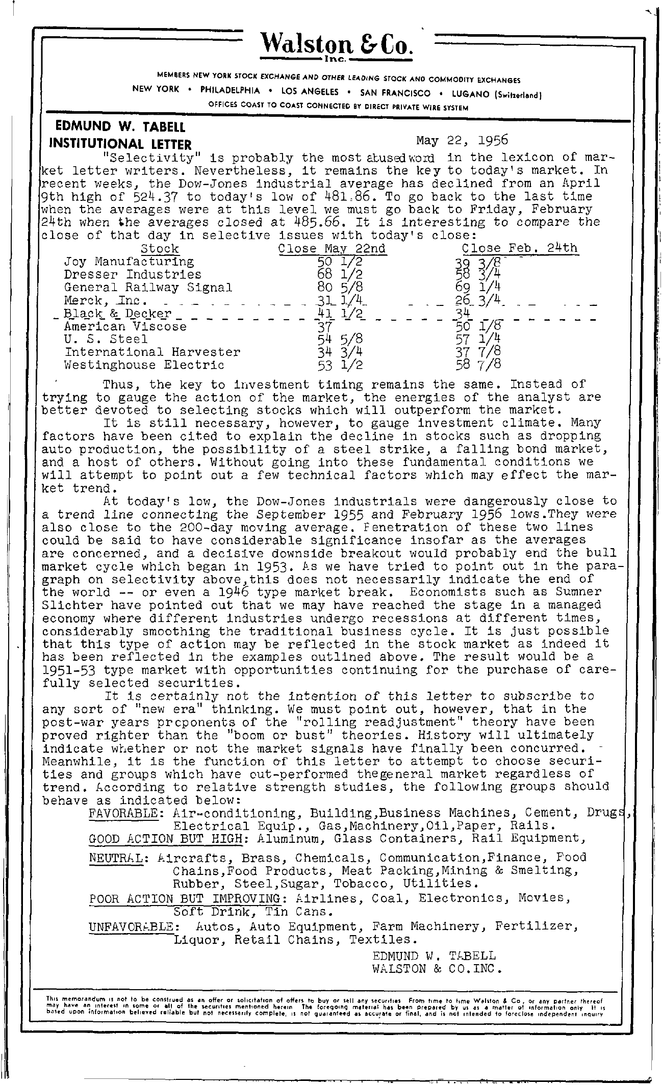 Tabell's Market Letter - May 22, 1956