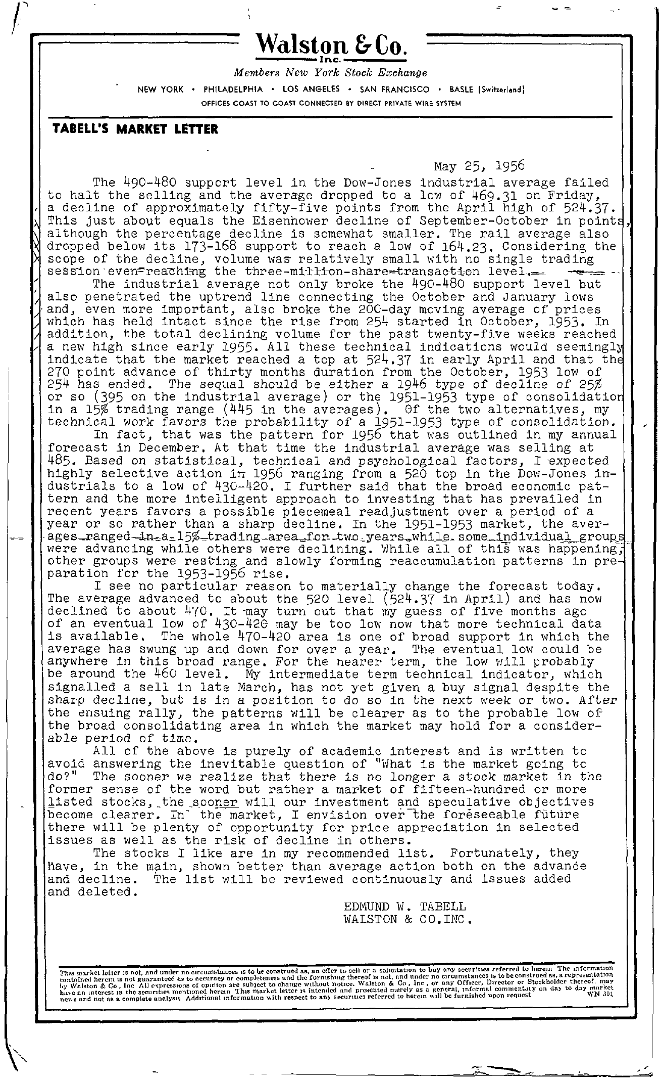 Tabell's Market Letter - May 25, 1956
