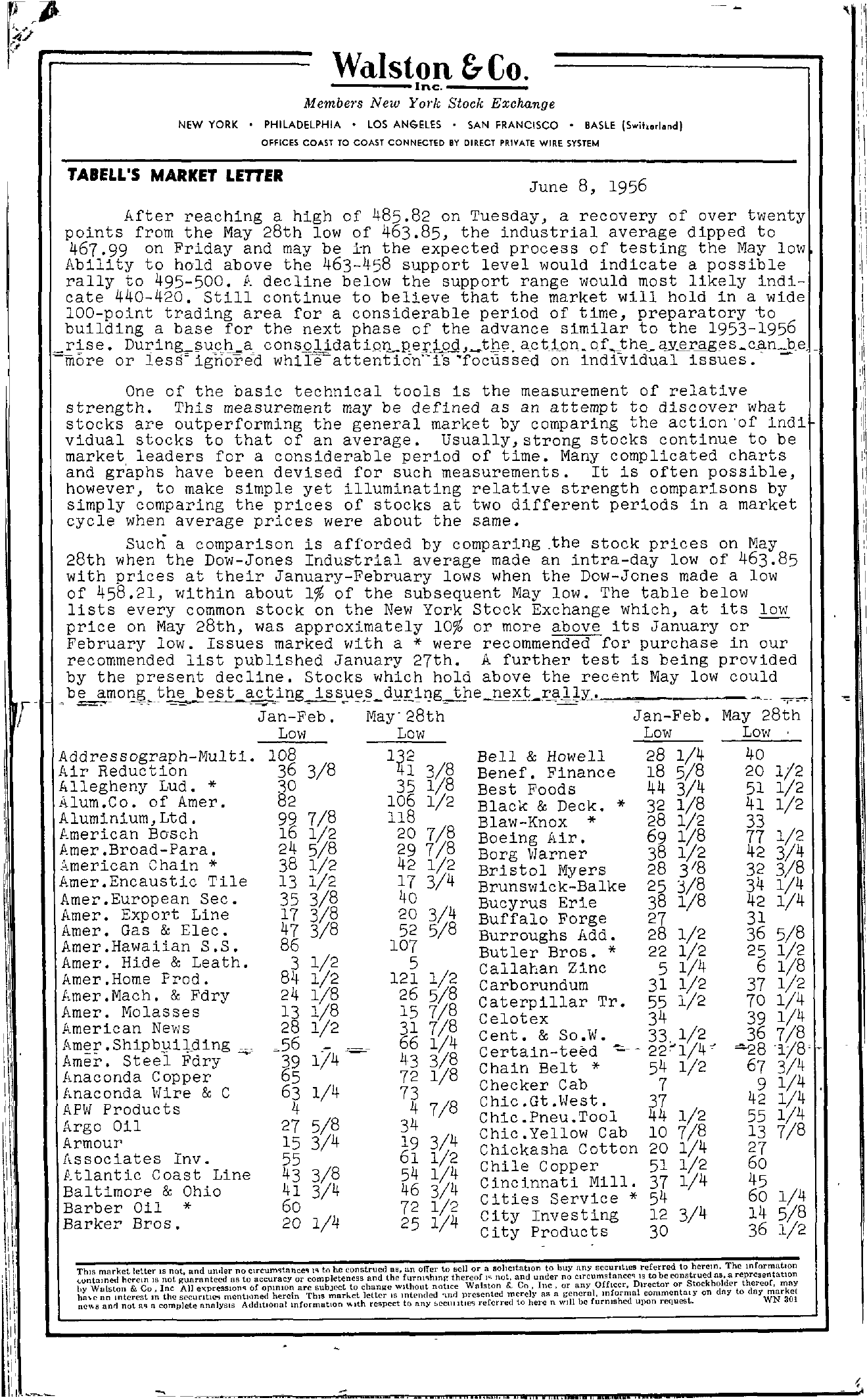 Tabell's Market Letter - June 08, 1956 page 1