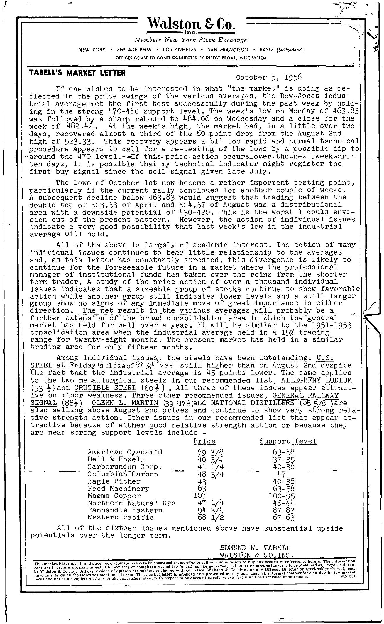 Tabell's Market Letter - October 05, 1956