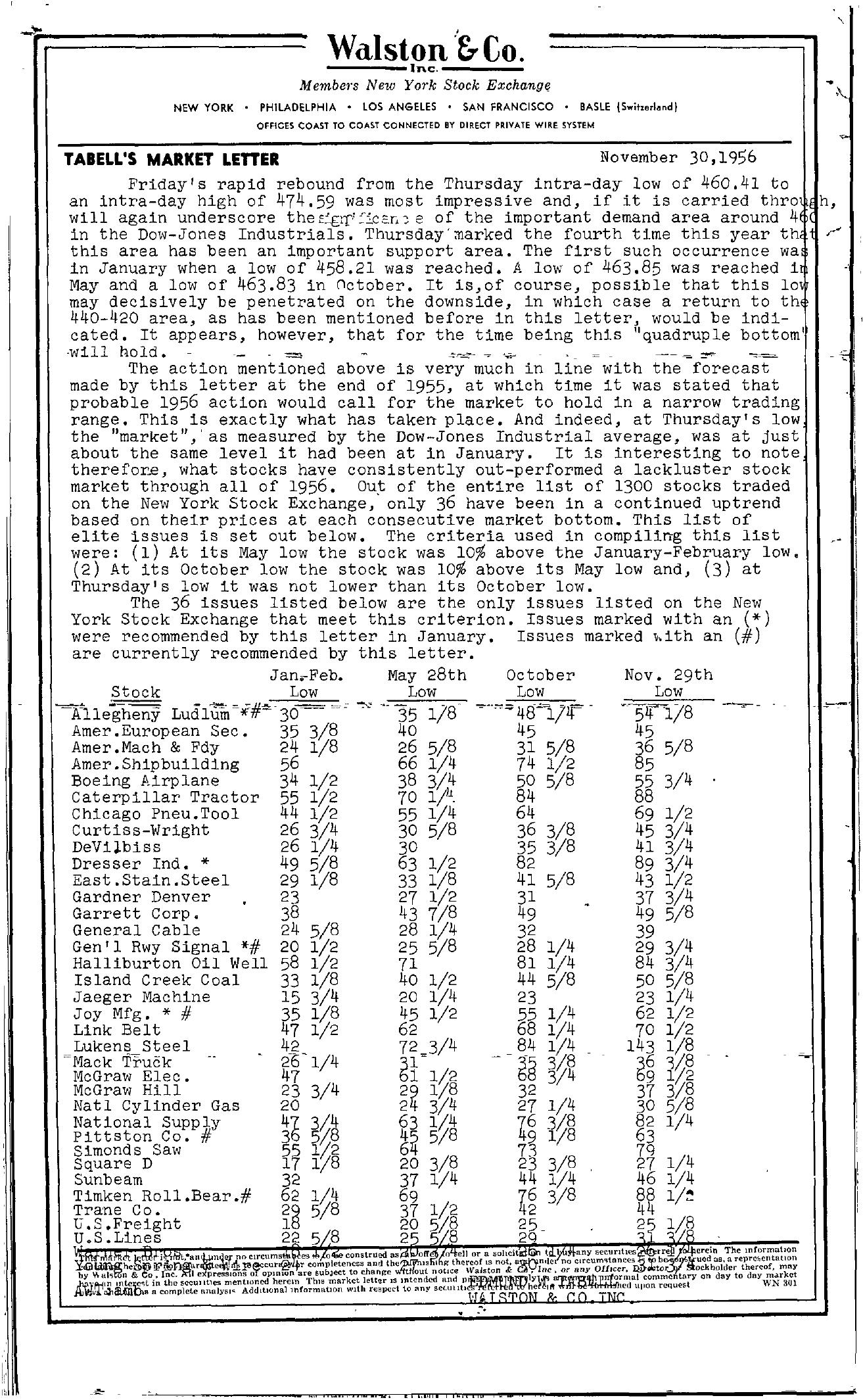 Tabell's Market Letter - November 30, 1956