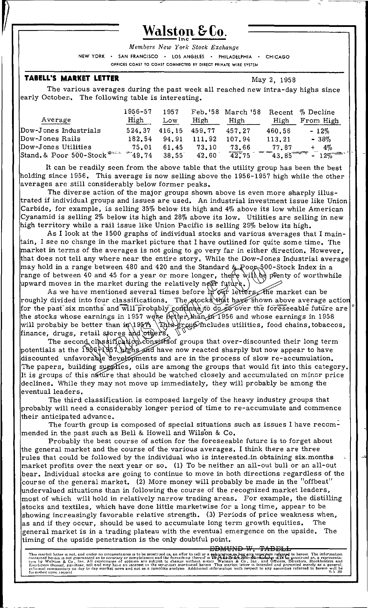 Tabell's Market Letter - May 02, 1958