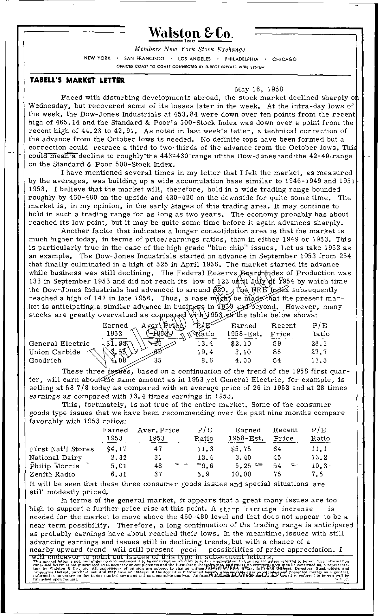 Tabell's Market Letter - May 16, 1958