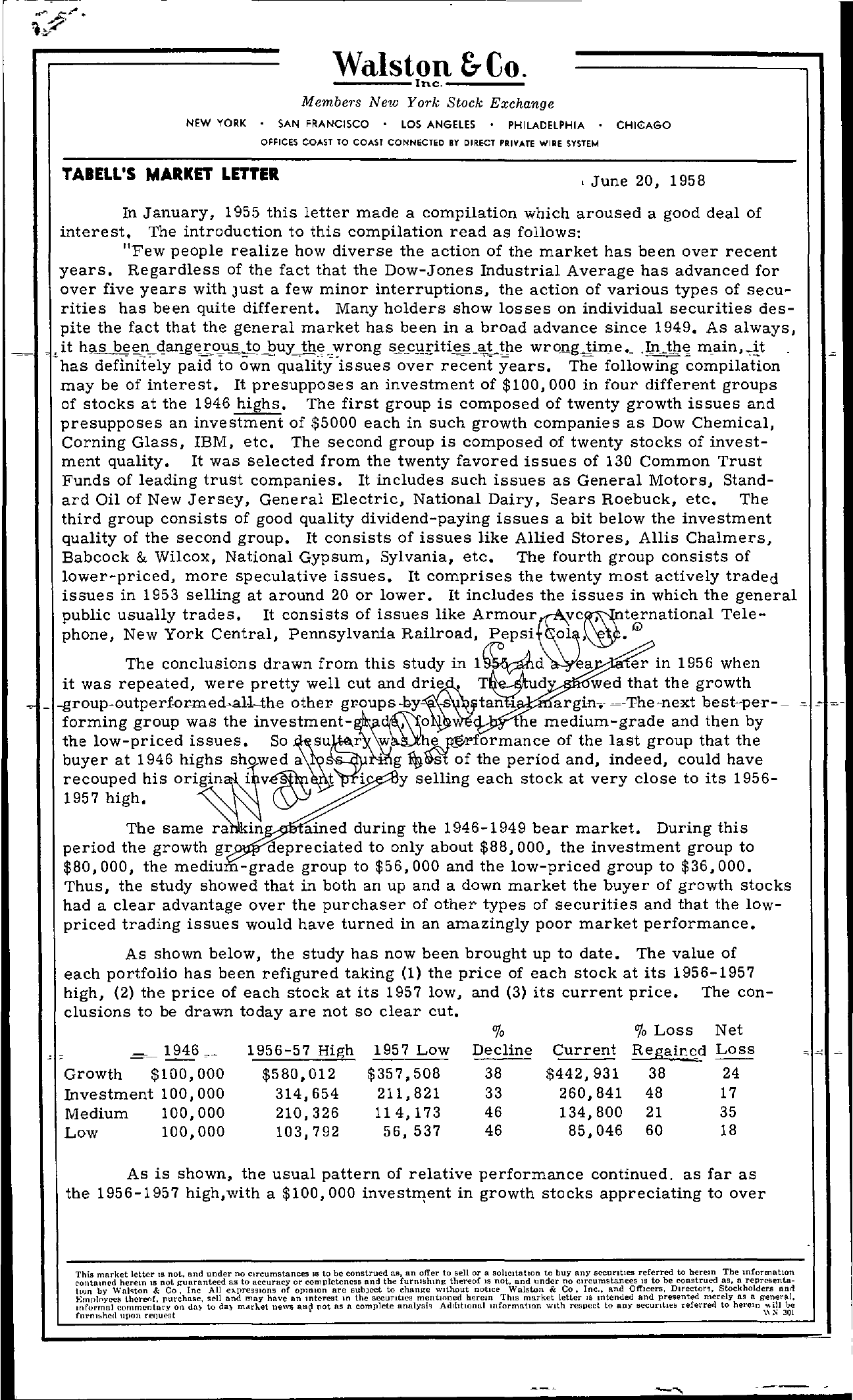 Tabell's Market Letter - June 20, 1958 page 1