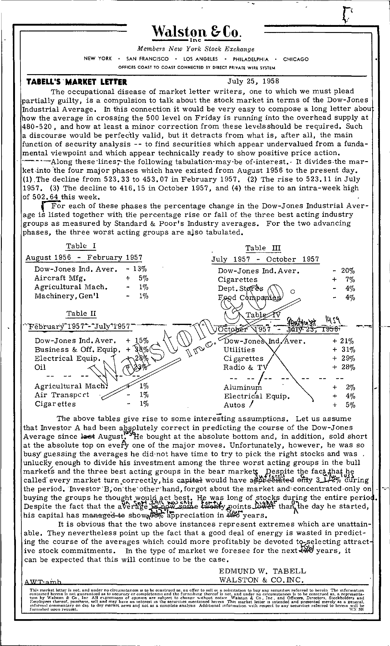 Tabell's Market Letter - July 25, 1958
