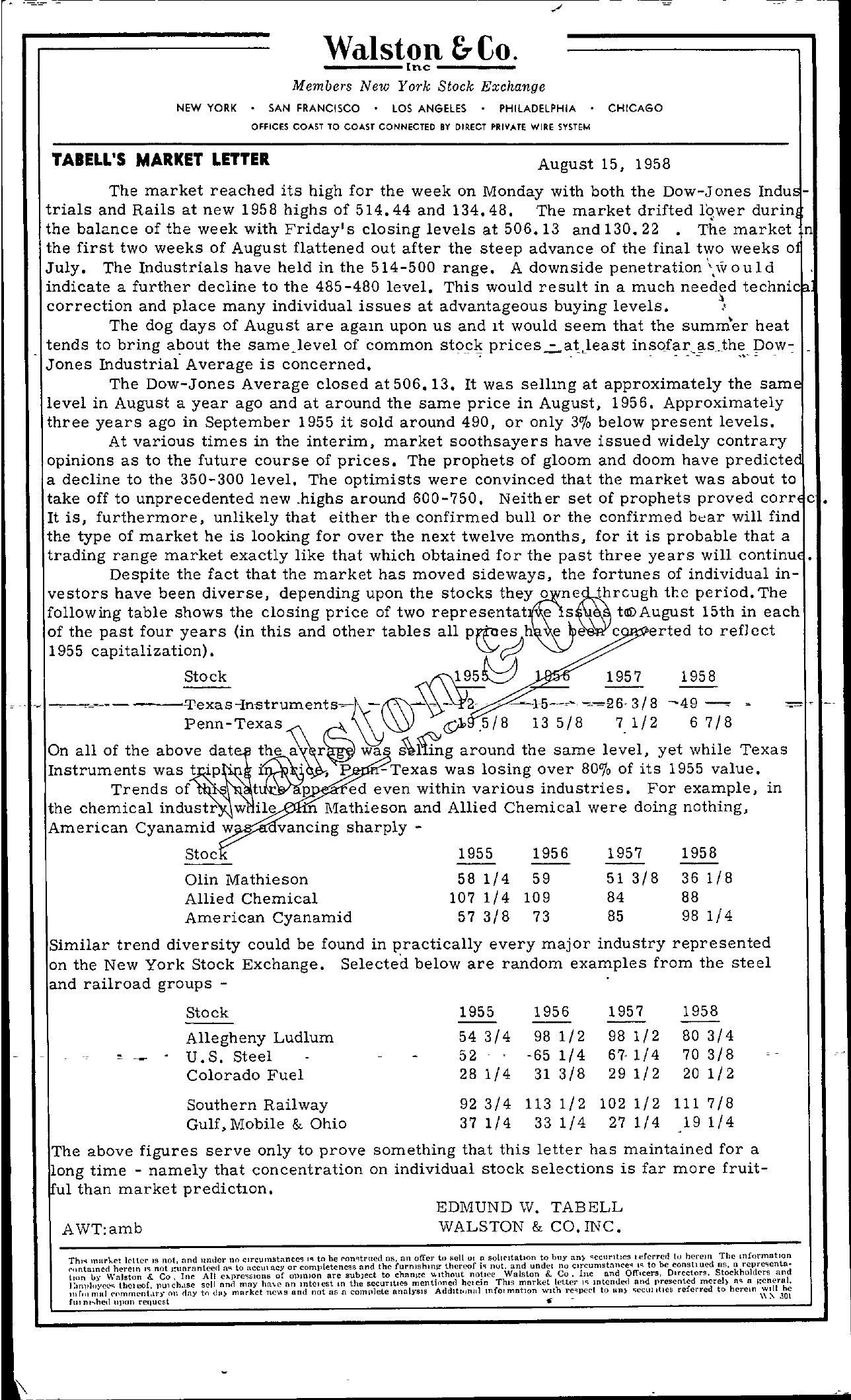Tabell's Market Letter - August 15, 1958