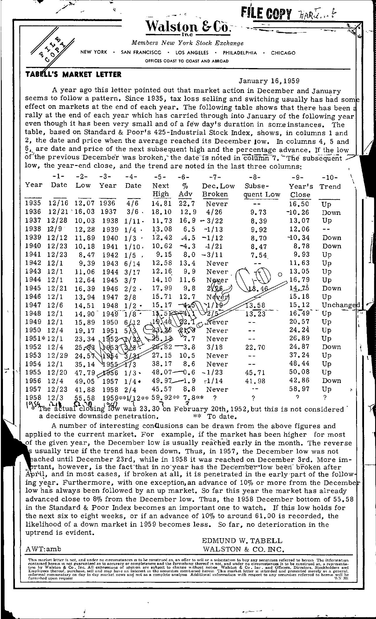 Tabell's Market Letter - January 16, 1959