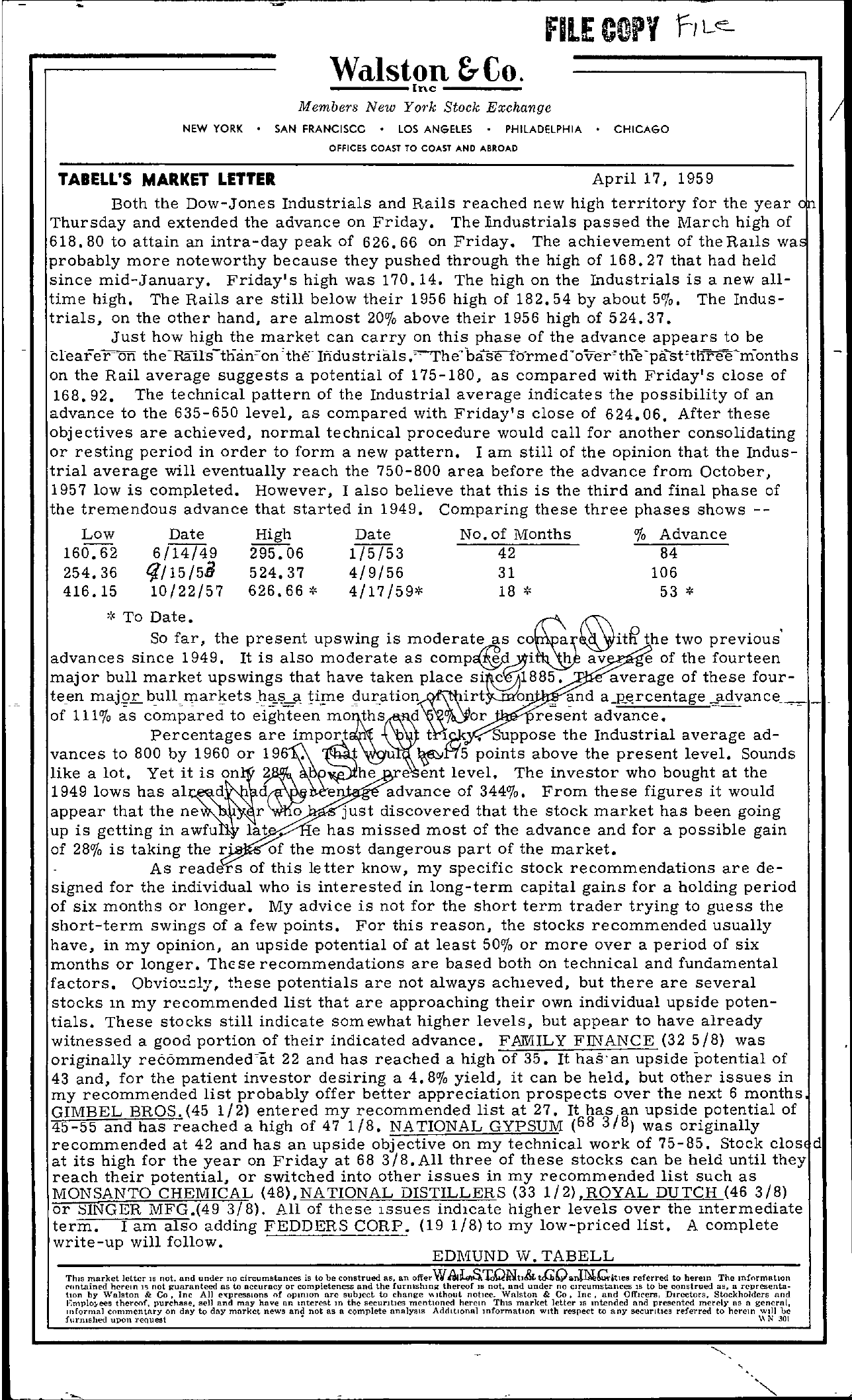 Tabell's Market Letter - April 17, 1959