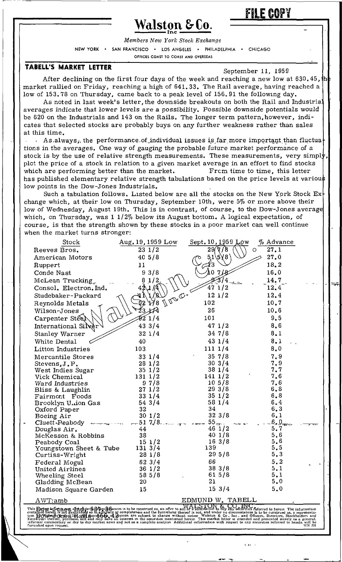 Tabell's Market Letter - September 11, 1959