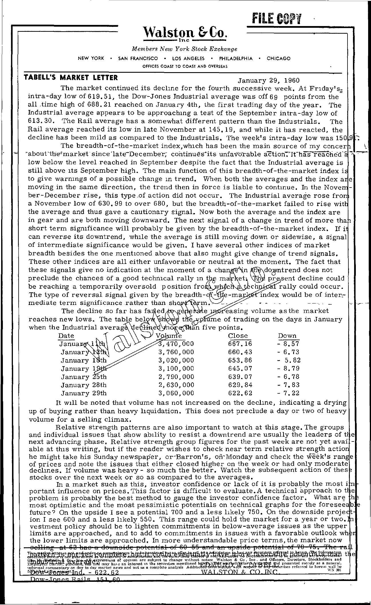 Tabell's Market Letter - January 29, 1960