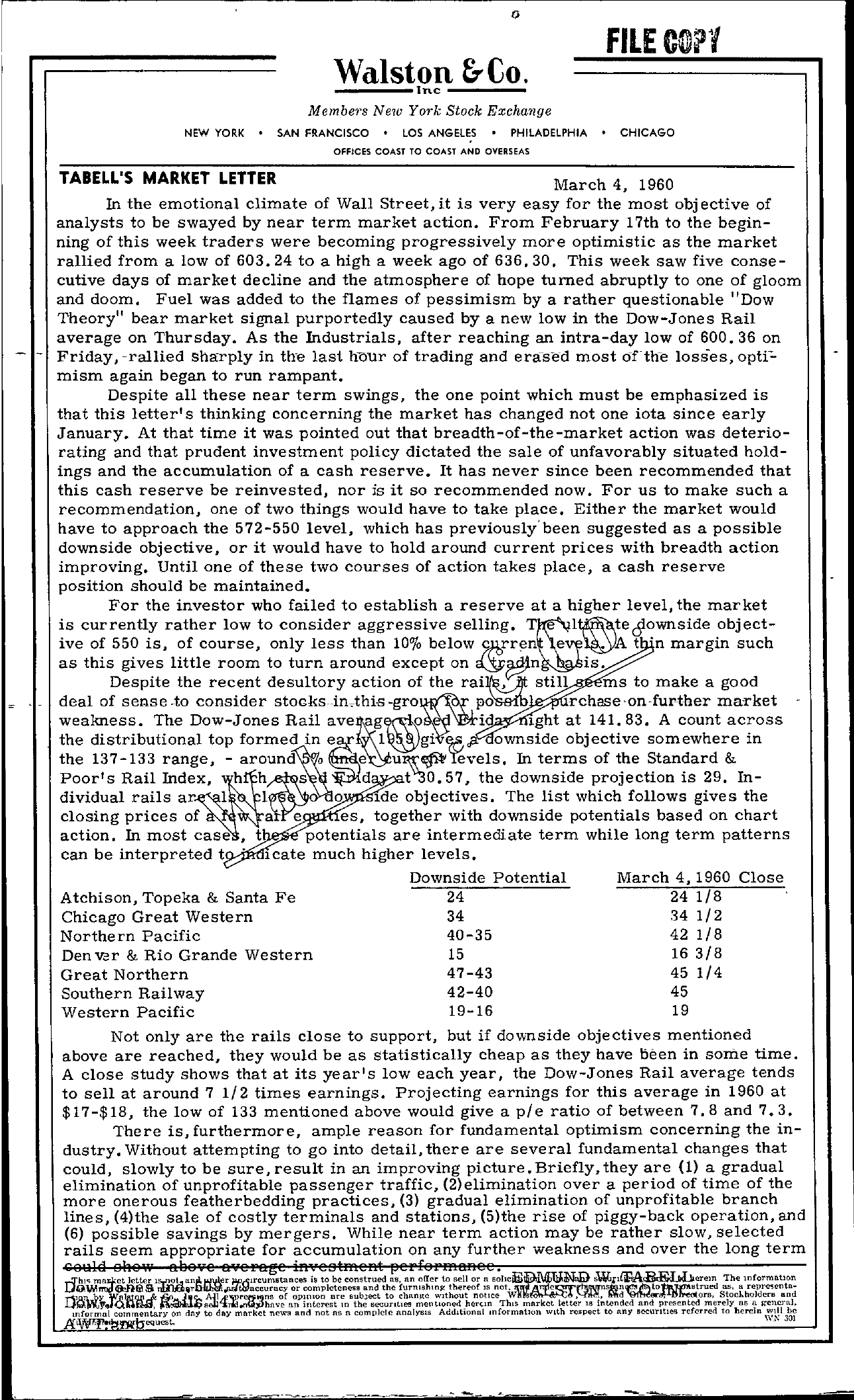 Tabell's Market Letter - March 04, 1960