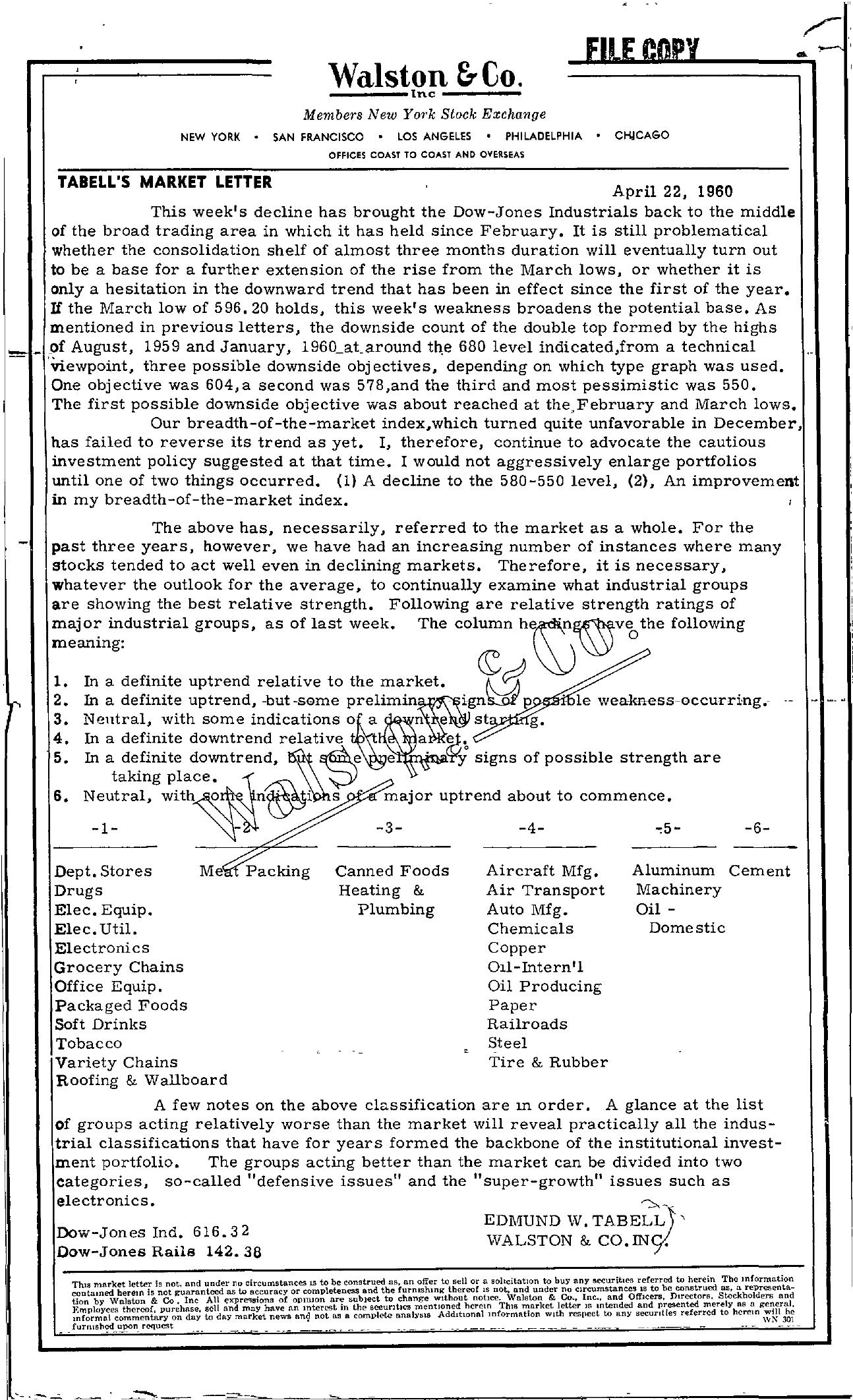 Tabell's Market Letter - April 22, 1960