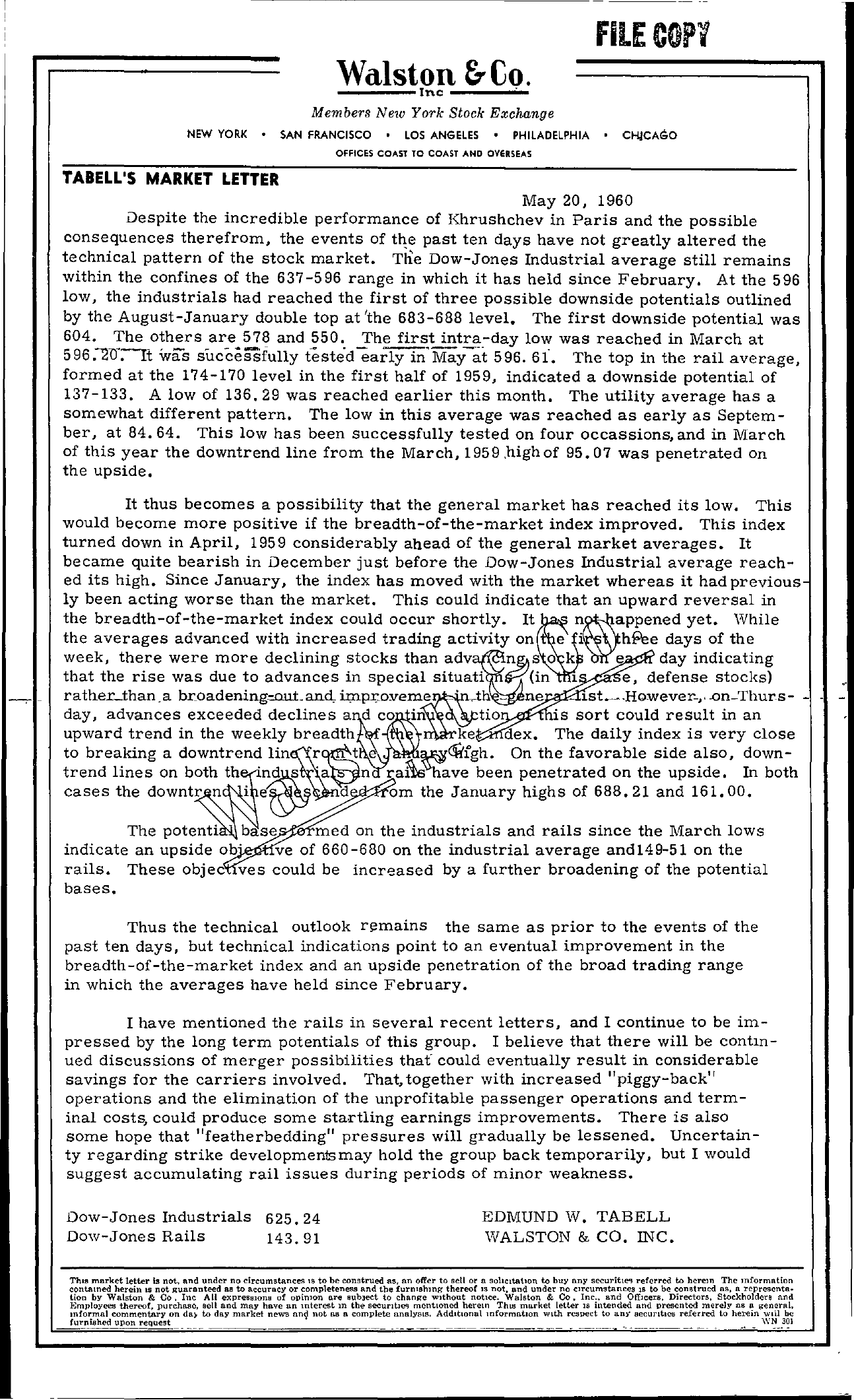 Tabell's Market Letter - May 20, 1960