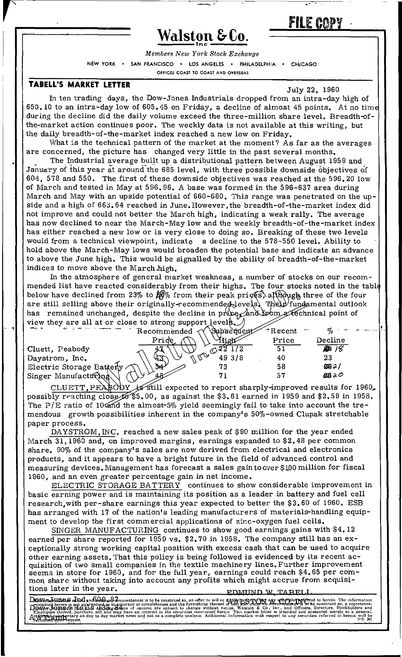 Tabell's Market Letter - July 22, 1960