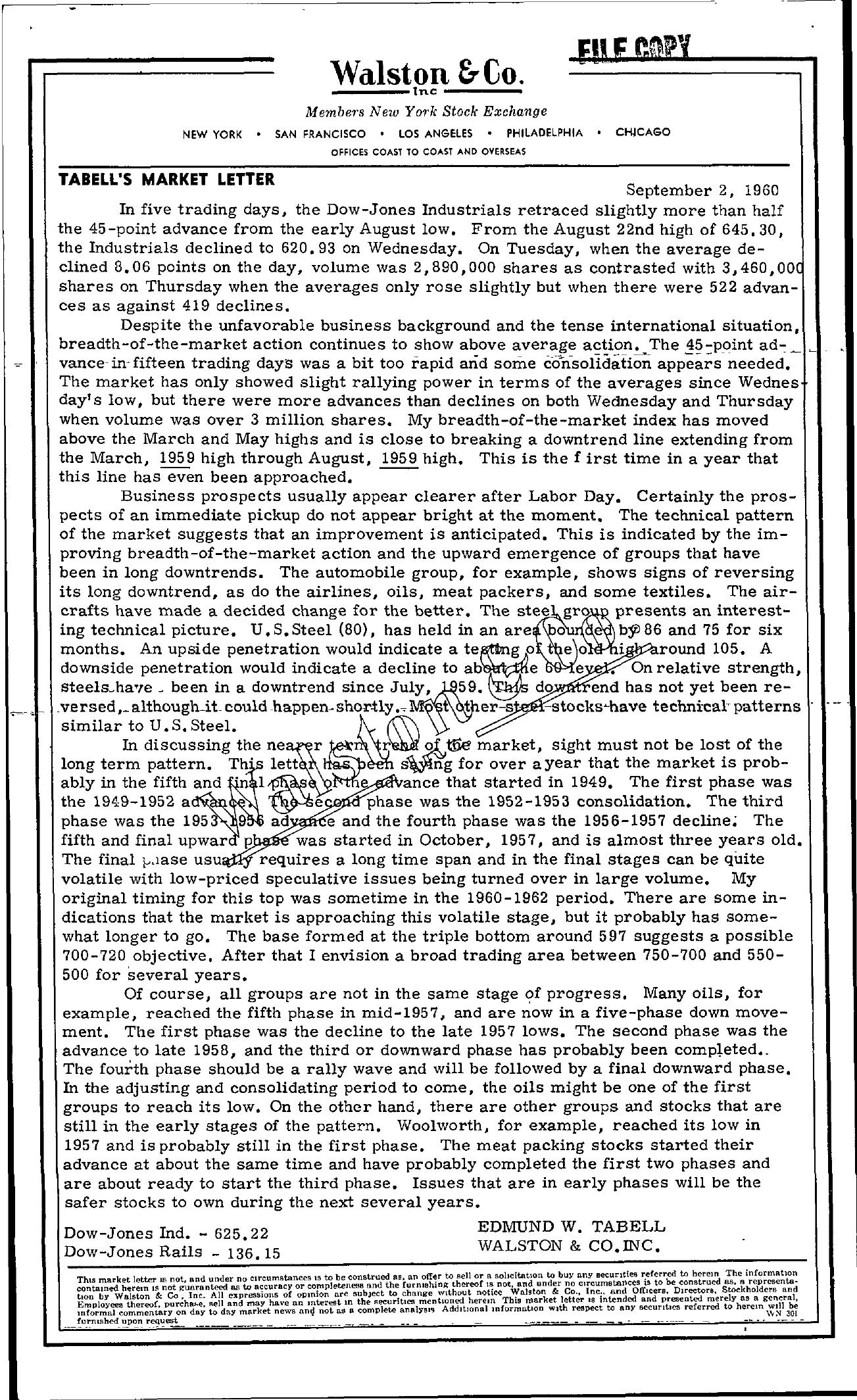 Tabell's Market Letter - September 02, 1960