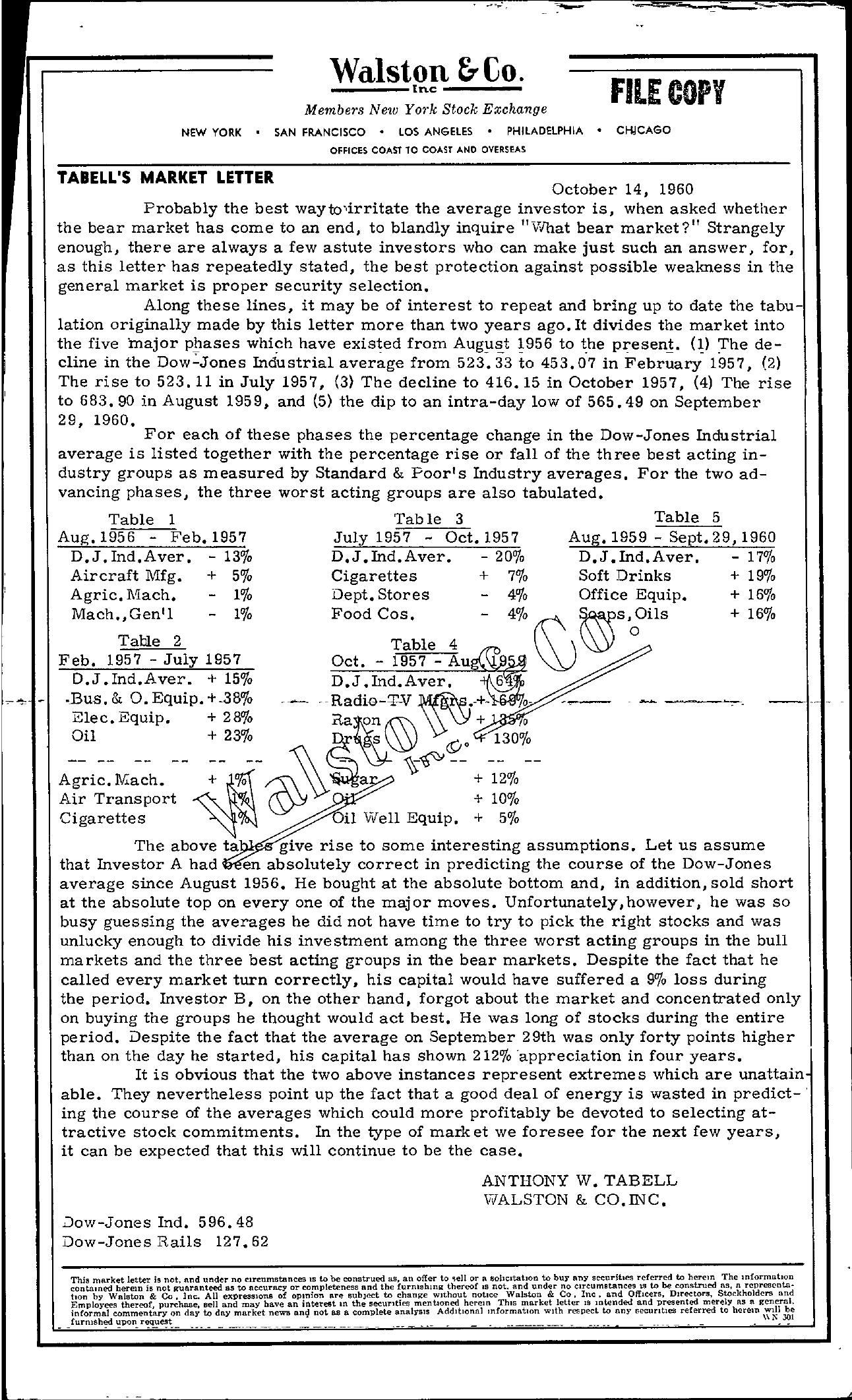Tabell's Market Letter - October 14, 1960