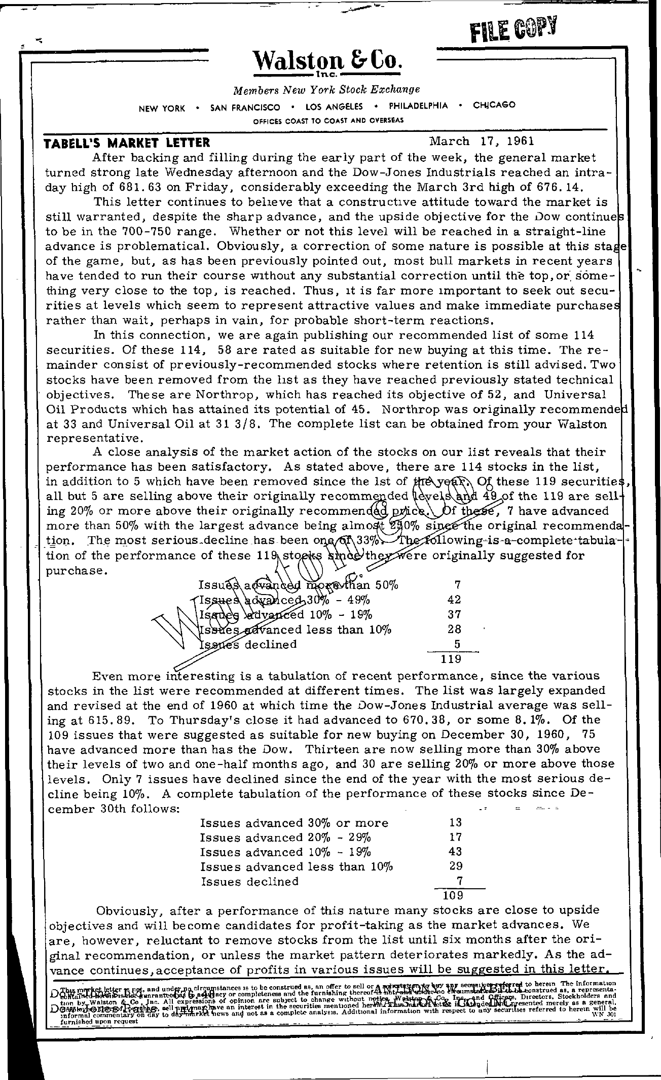 Tabell's Market Letter - March 17, 1961 page 1