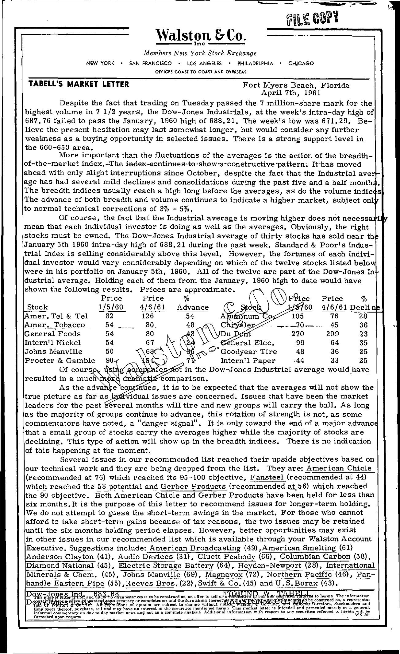 Tabell's Market Letter - April 07, 1961
