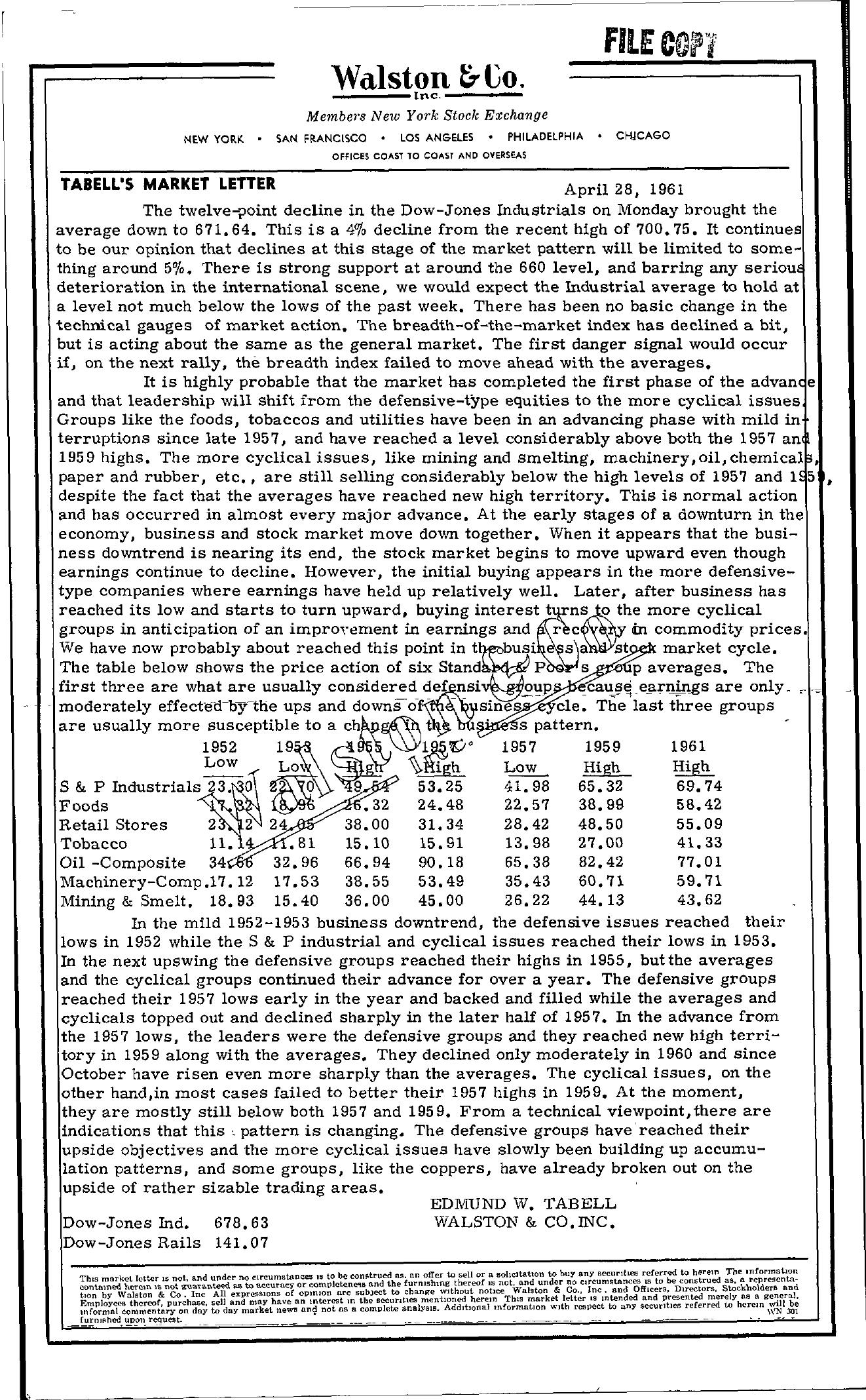 Tabell's Market Letter - April 28, 1961