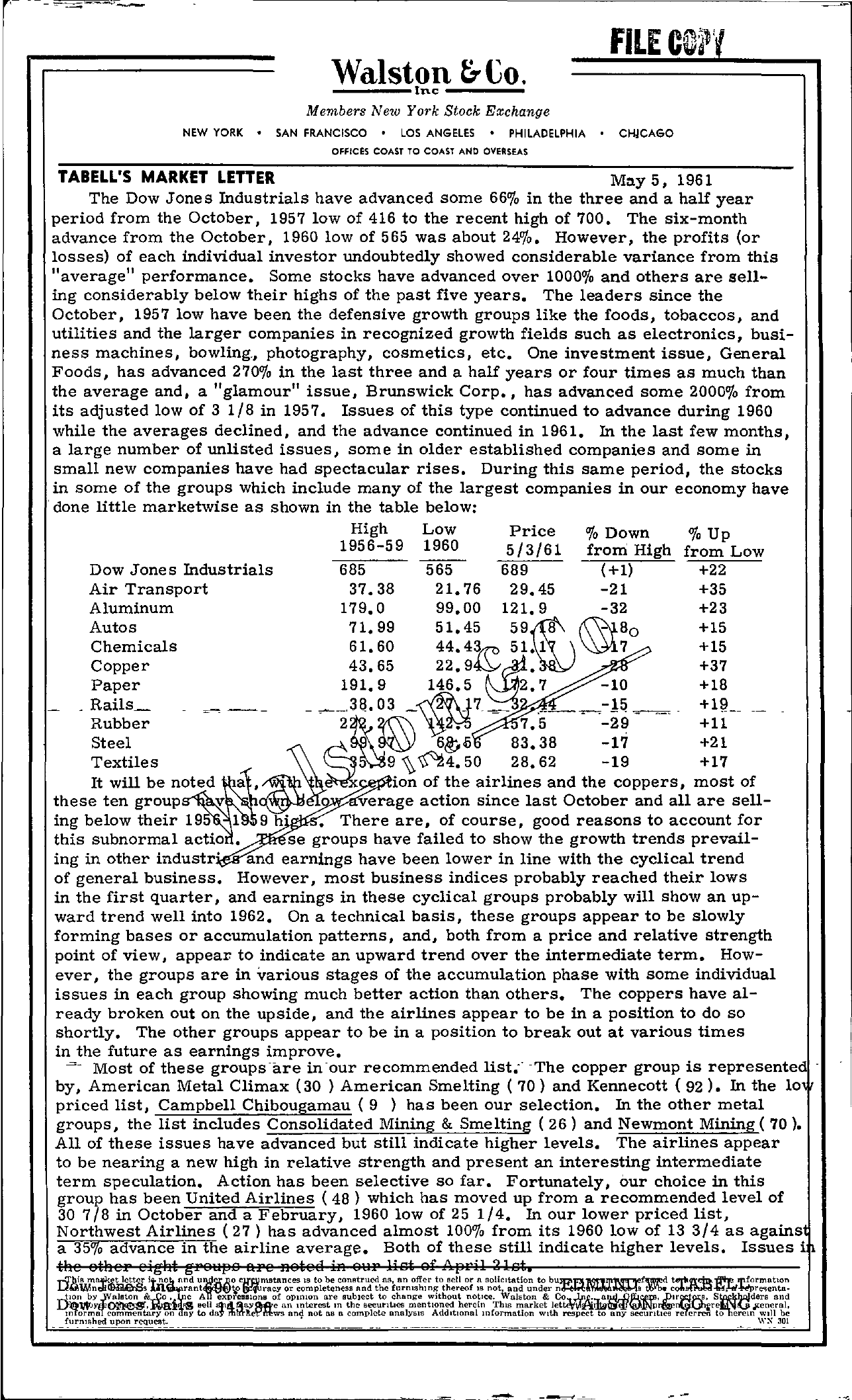 Tabell's Market Letter - May 05, 1961